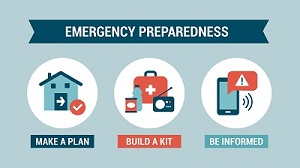 Emergency Preparedness graphic that says Make a Plan, Build a Kit and Be Informed.