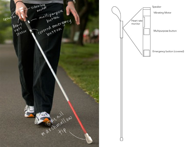 sketches of the smart cane and notes