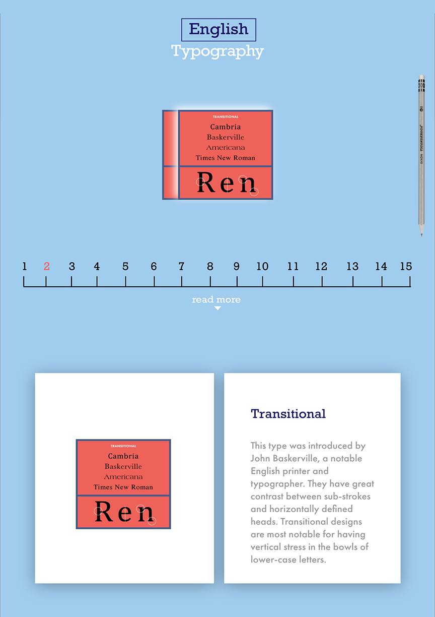 iPad mockup of the different typefaces