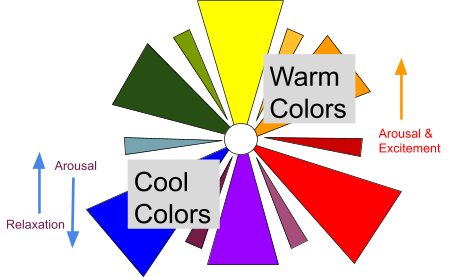 Color wheel warm and cool