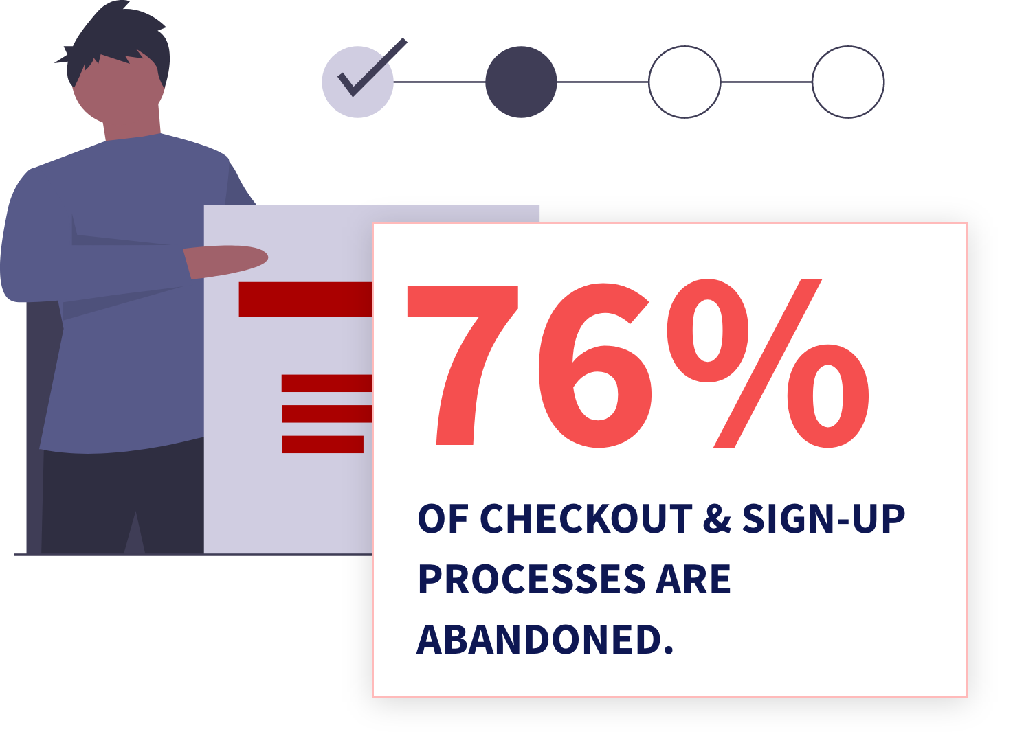 76% of online checkouts are abandoned