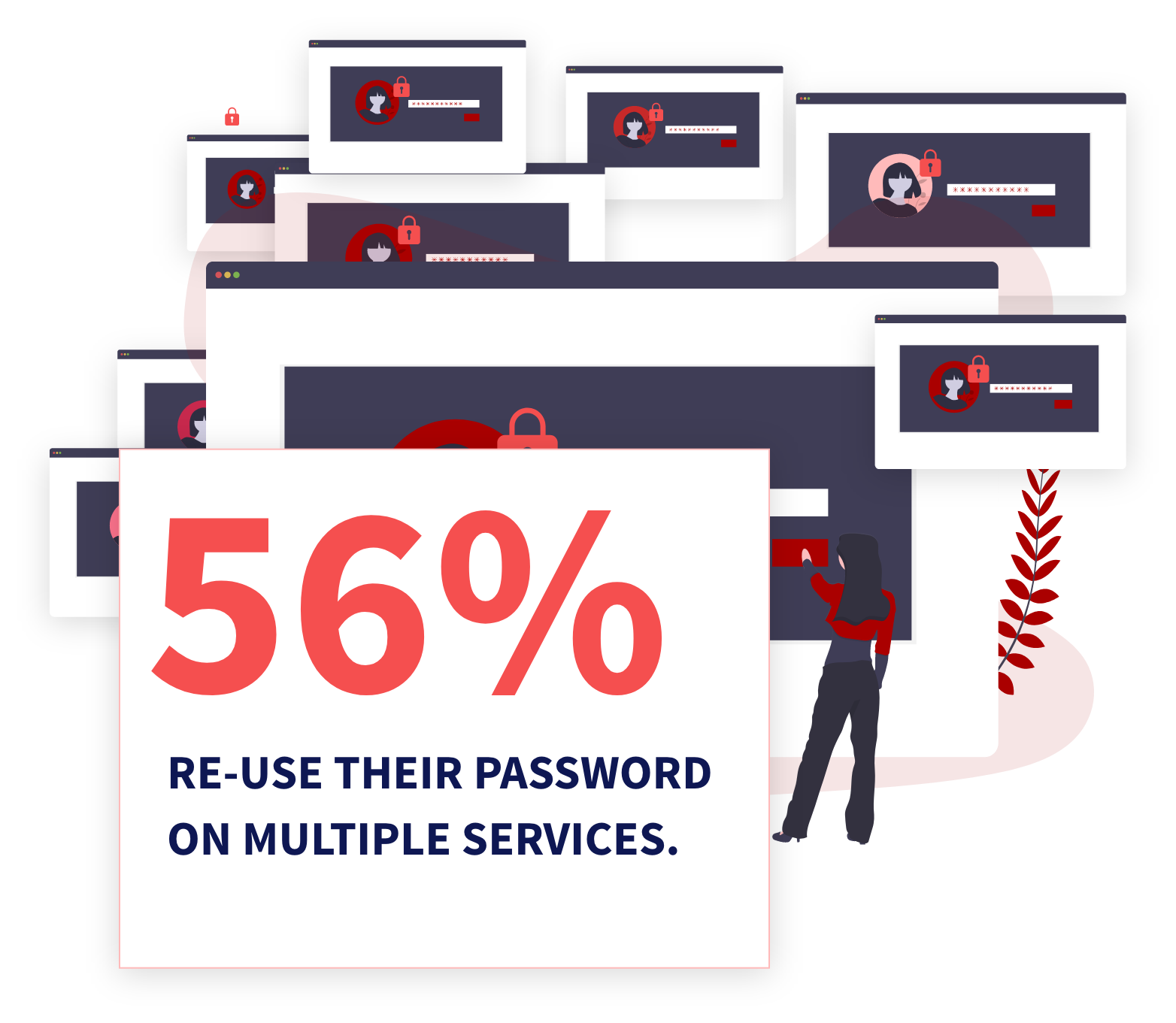 56% of users re-use their passwords