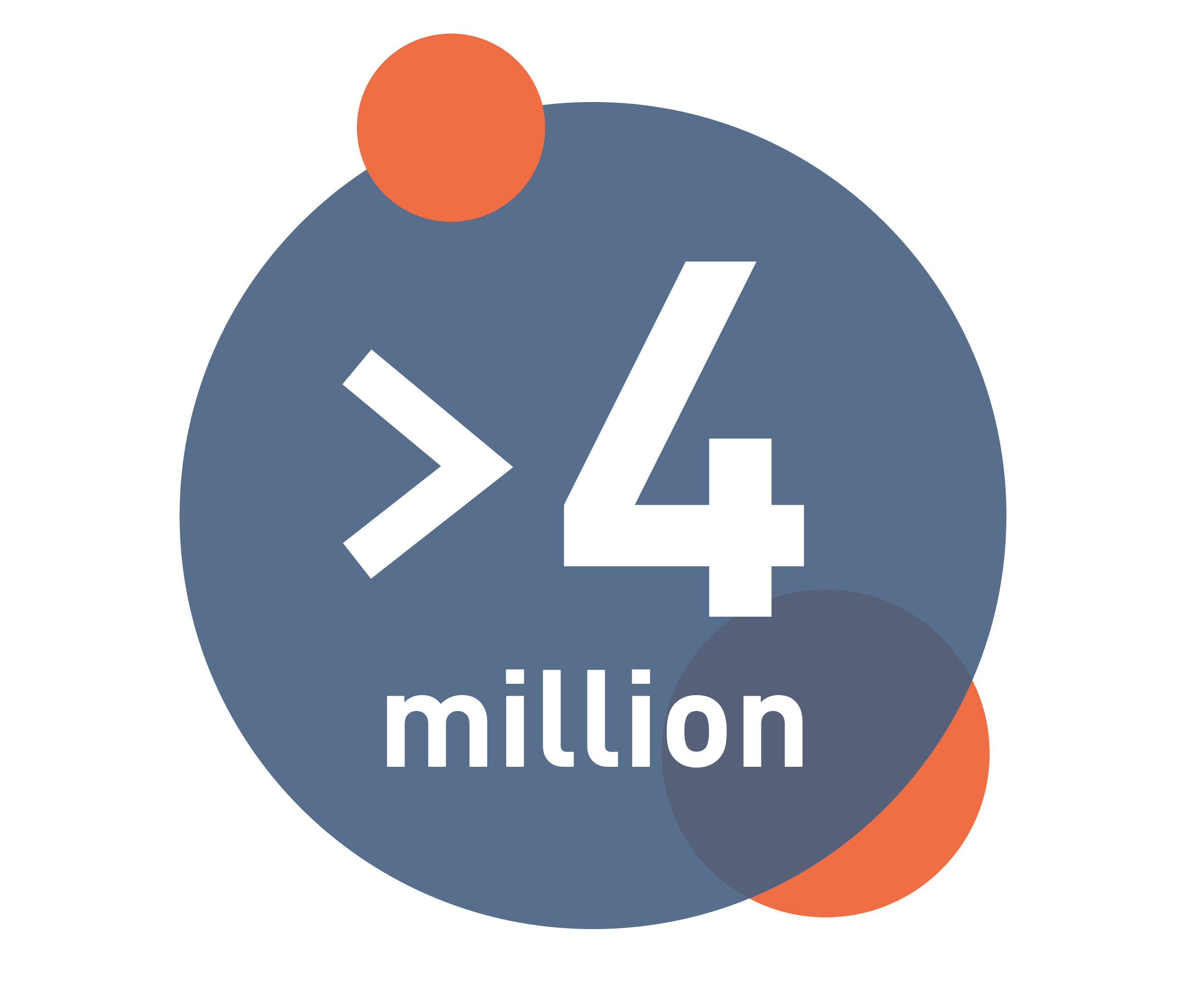 Our machine learning models have been trained on more than 4 million transactions and counting