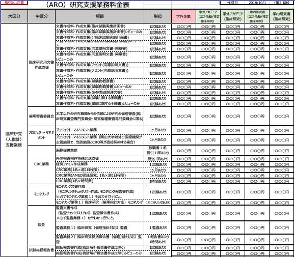 AROの研究支援業務料金表の見本