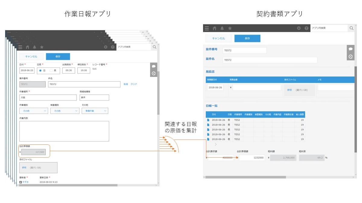 日報アプリの原価集計イメージ