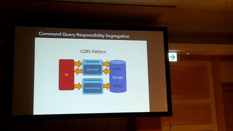 PowerBudget って、ある意味 CQRS (コマンドクエリ責務分離) 的ですよね