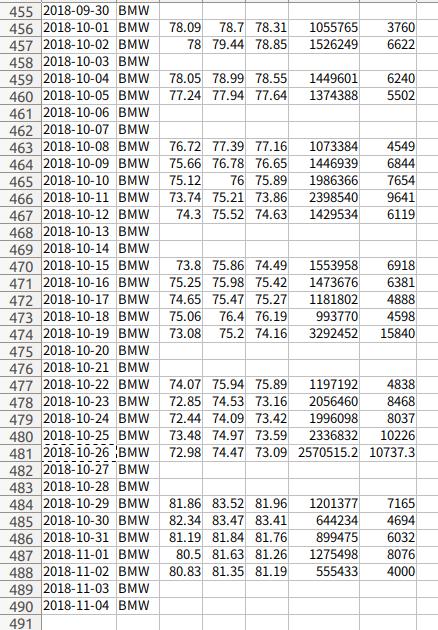欠けている日を埋め、予測対象日に見込み値を入れた RELATED\_TIME\_SERIES データセット欠けている日を埋め、予測対象日に見込み値を入れた RELATED_TIME_SERIES データセット