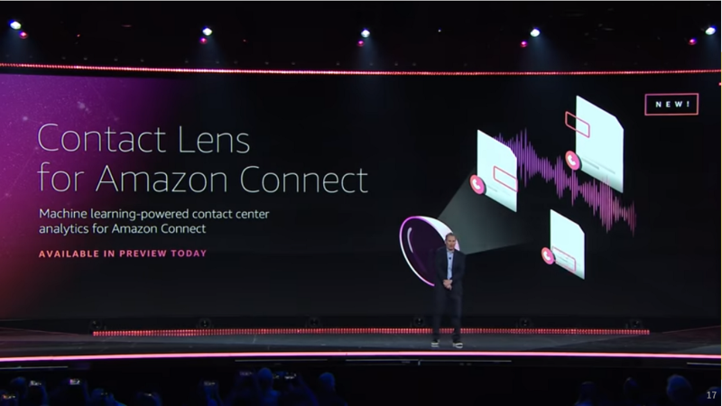 Contact Lens for Amazon Connect (Preview) https://www.youtube.com/watch?v=uC2jIRm0eAM&t=7555sContact Lens for Amazon Connect (Preview) https://www.youtube.com/watch?v=uC2jIRm0eAM&t=7555s