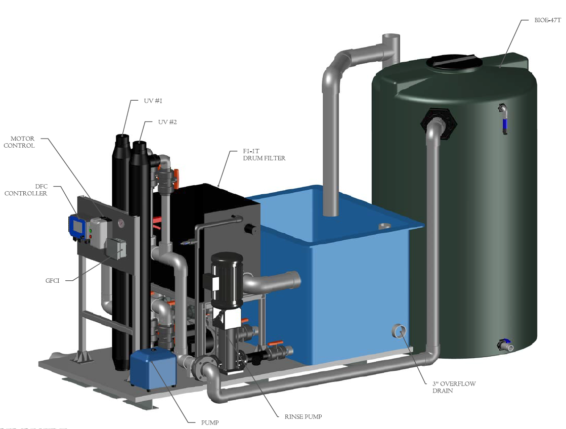 INTEGRATED™ Recirculating HEX™ Filtration & Disinfection Systems