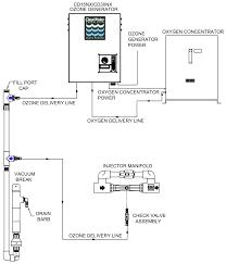 Wall Mounted Ozone Generator Installation Diagram