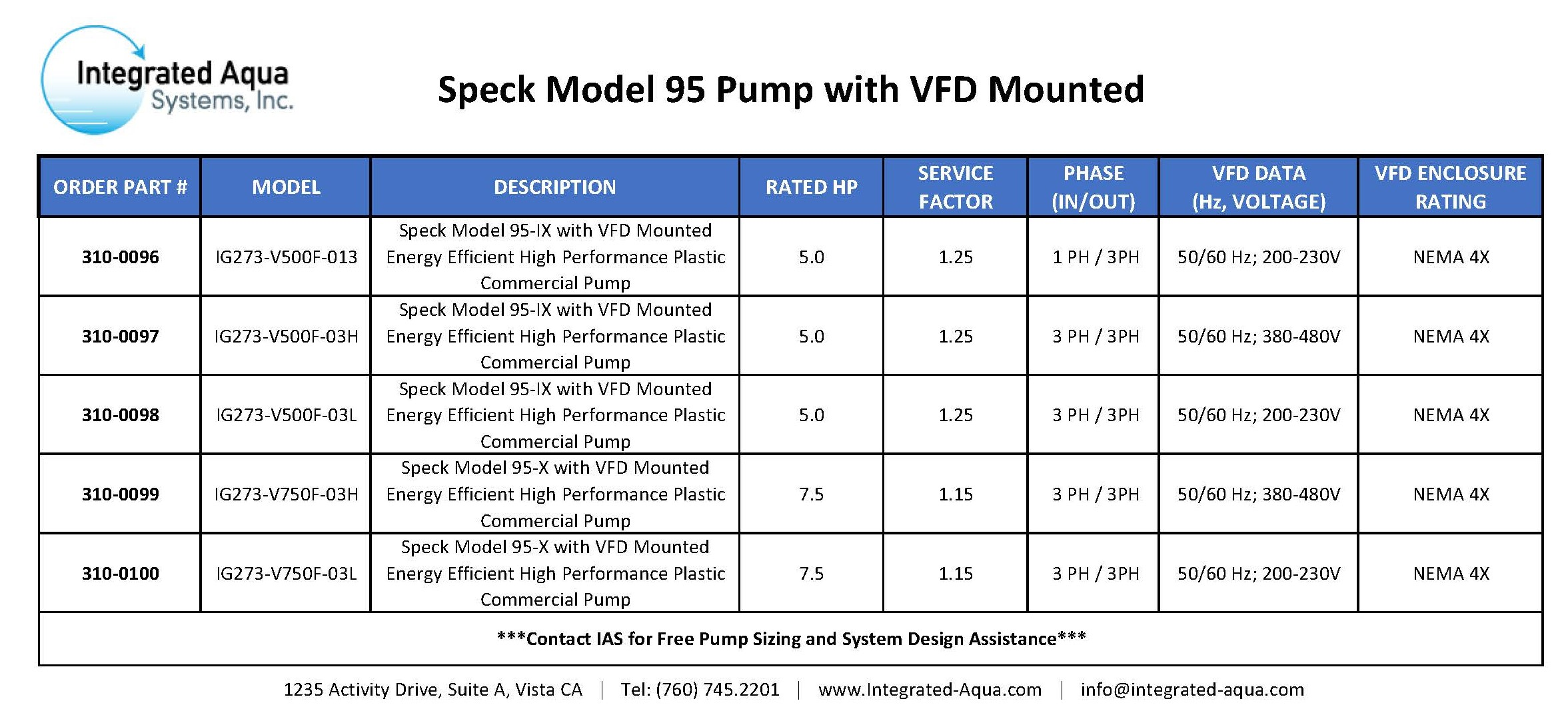 Speck Model 95 Pump with VFD Table