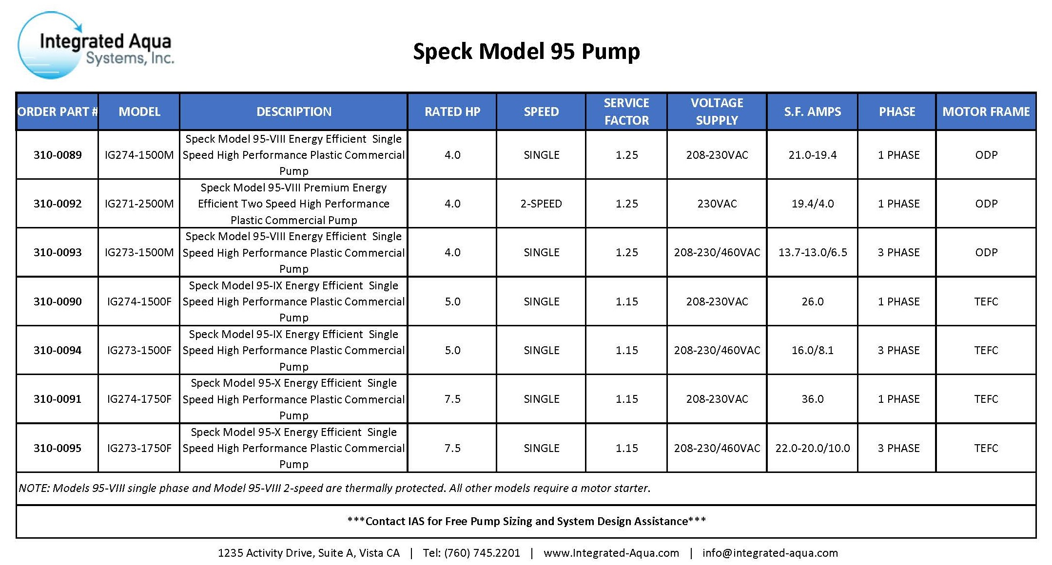 Speck Model 95 Pump Table