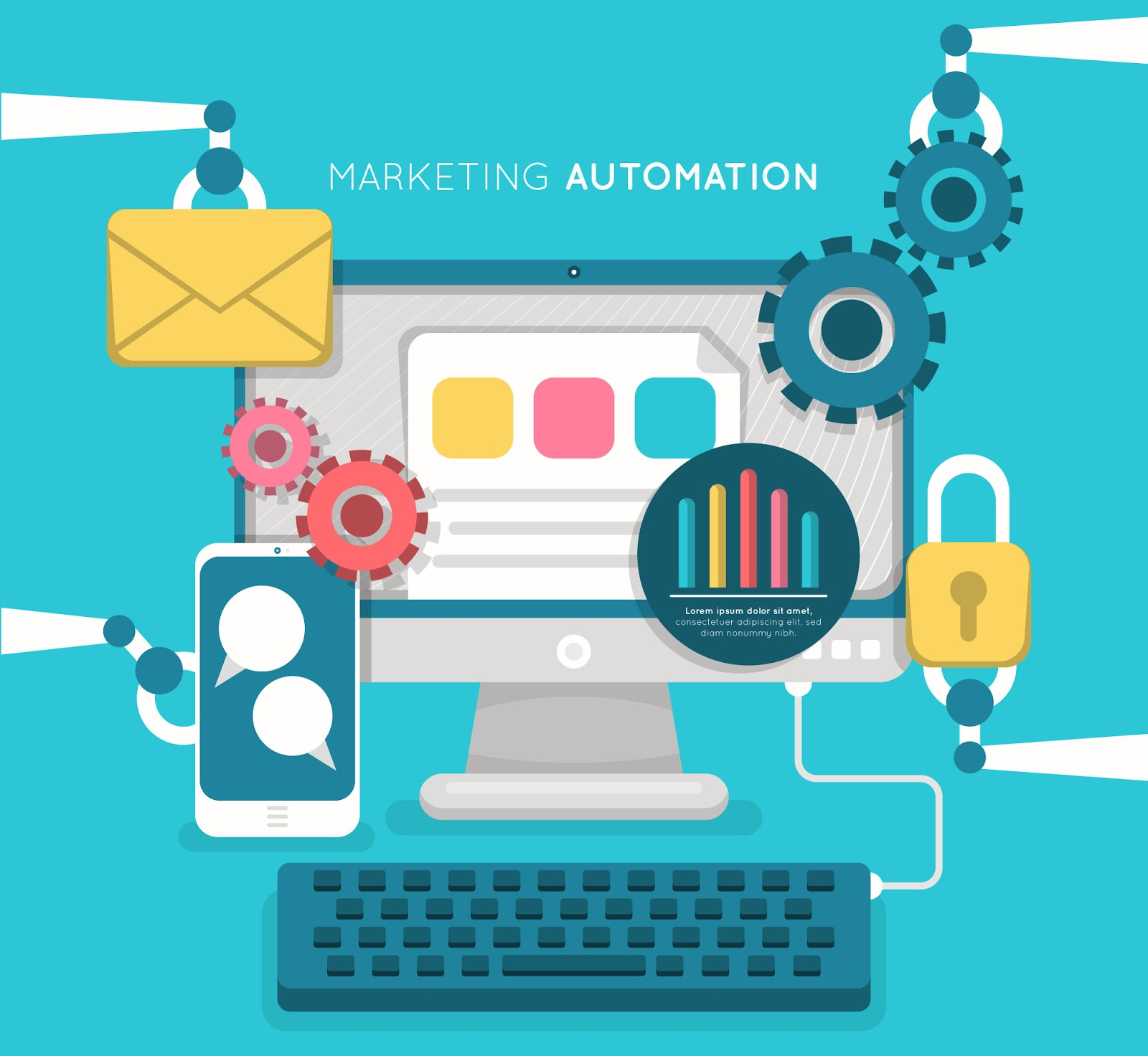 abm marketing automation
