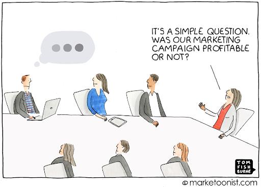 b2b marketing attribution