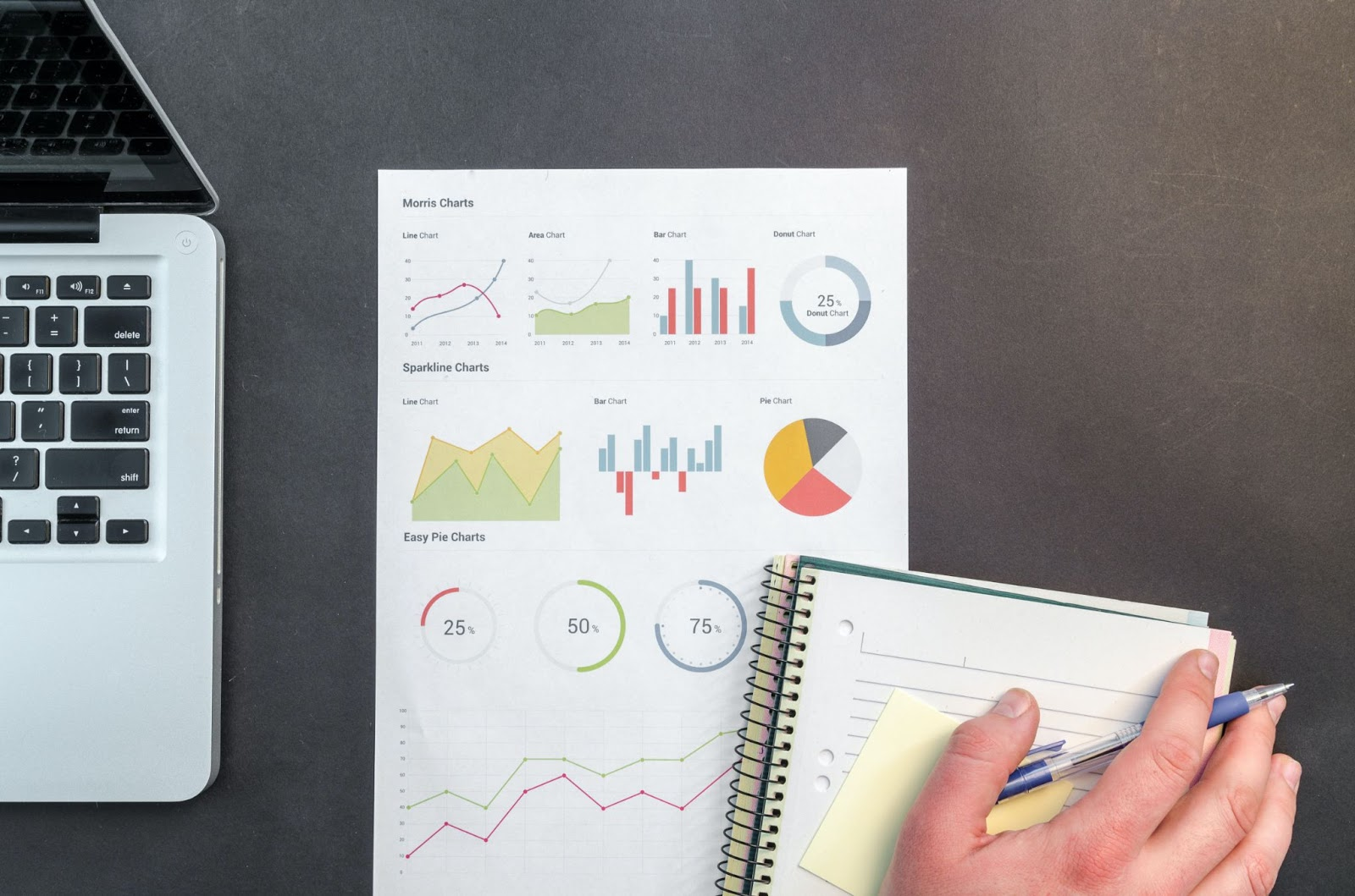 b2b content marketing, startup, marketing, b2b marketing, white glove agency