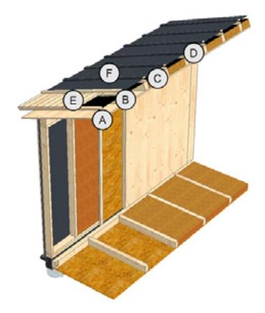 Schéma - structure de toiture