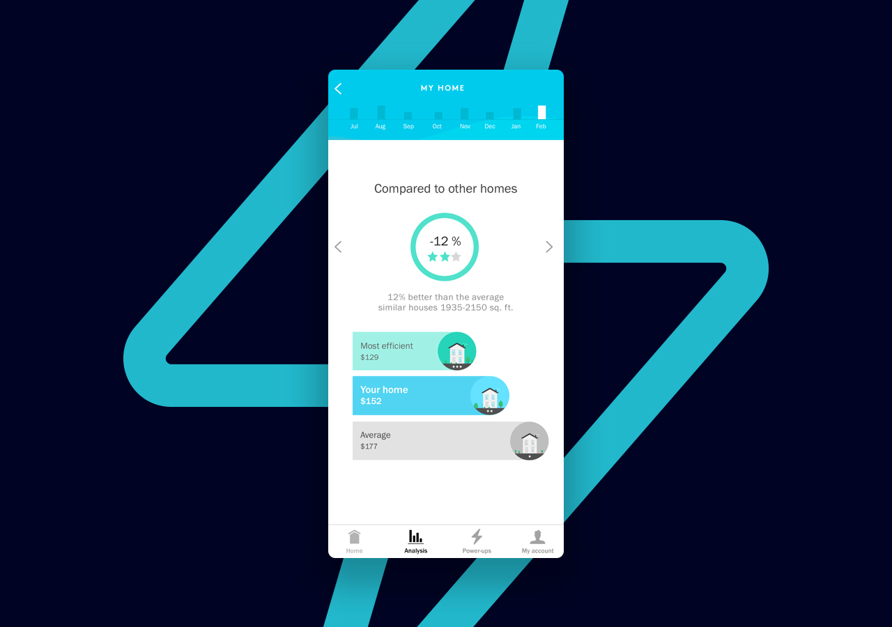 Tibber app example