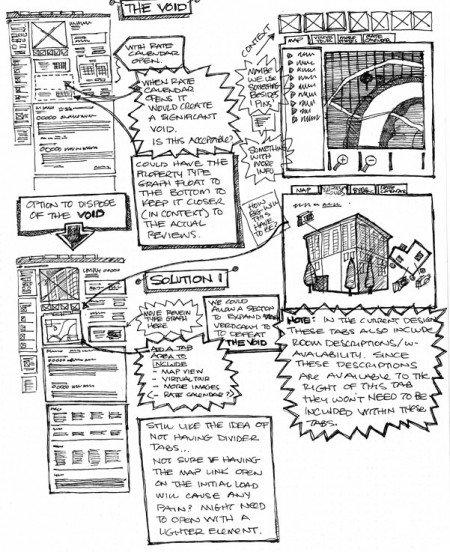 Web Design Wireframe Sketch