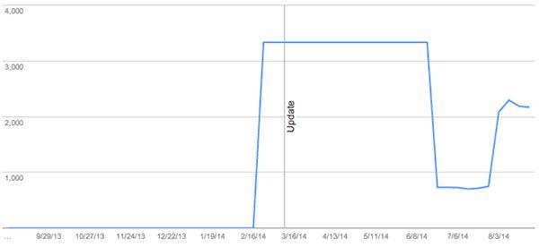 analytics-screenshot-3