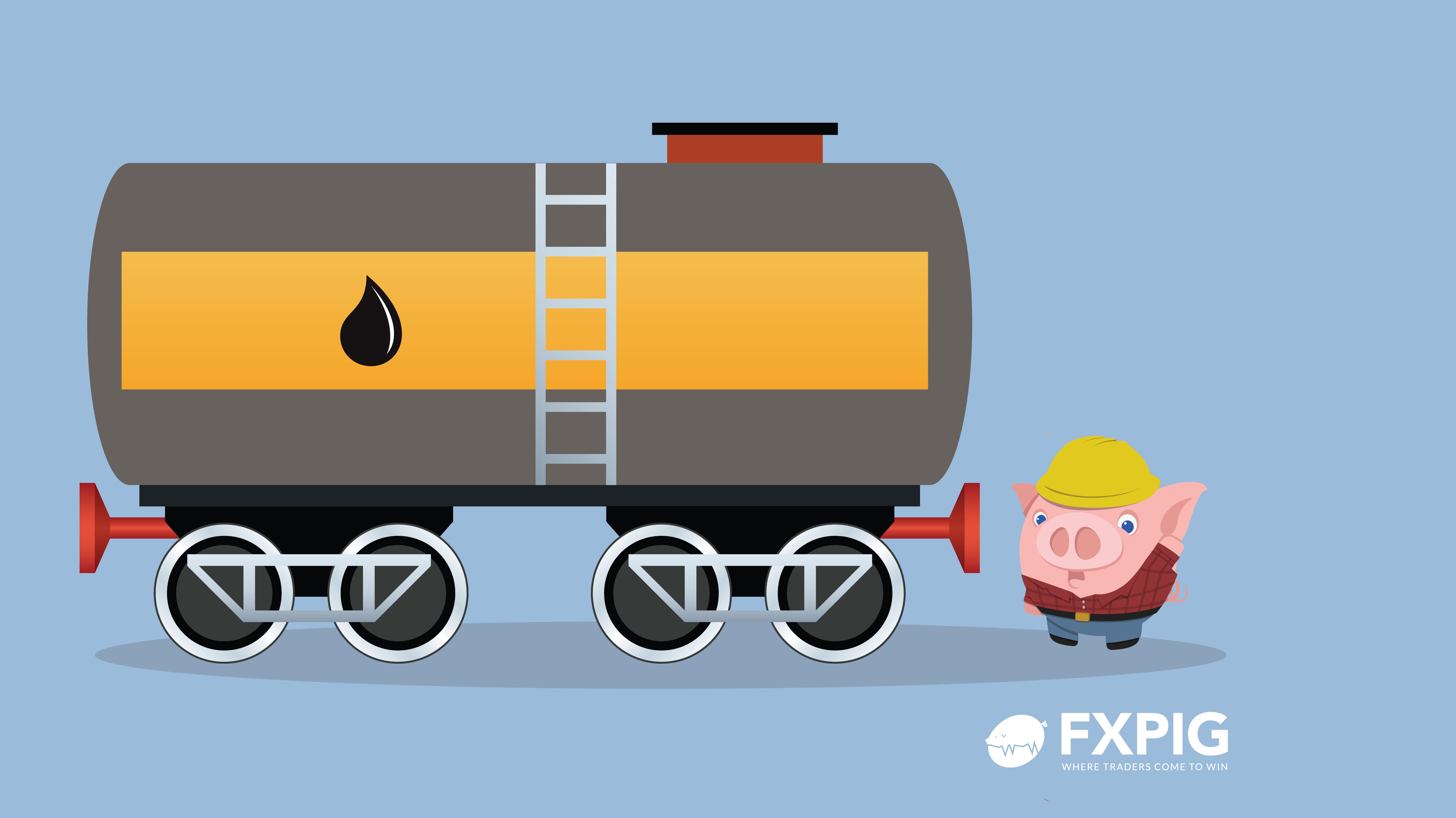 OIL_surges_Forex_FXPIG