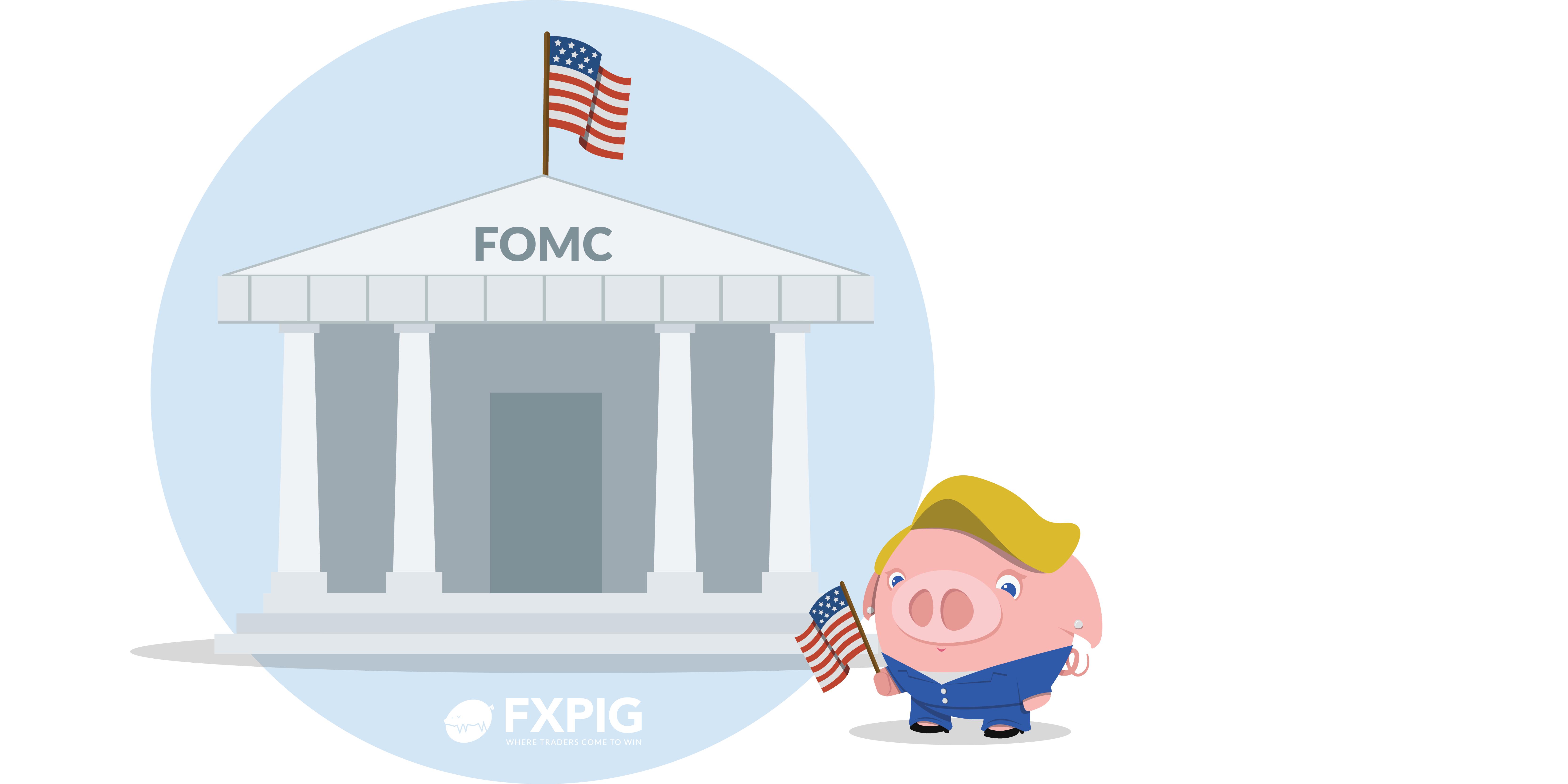 FOMC_Key_event_Forex_FXPIG