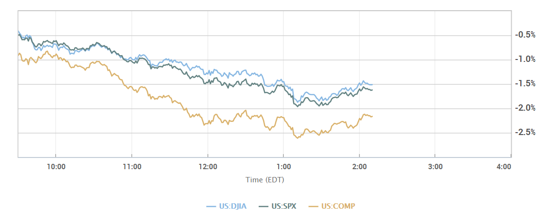 FOREX_Stock-market_FXPIG