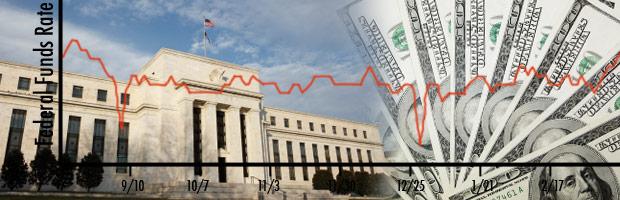 FOMC_cpi_FXPIG