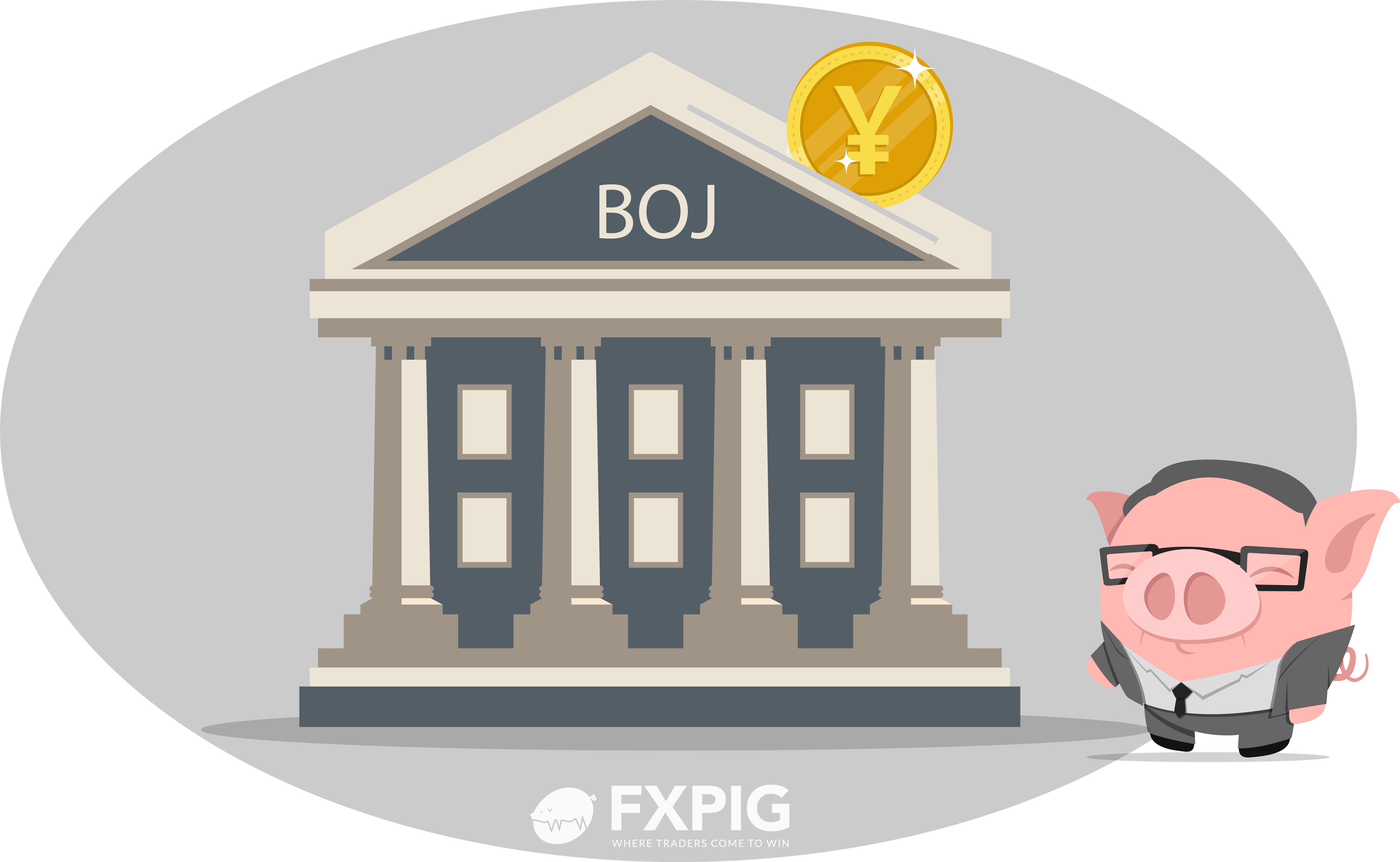 boj-policy-FXPIG