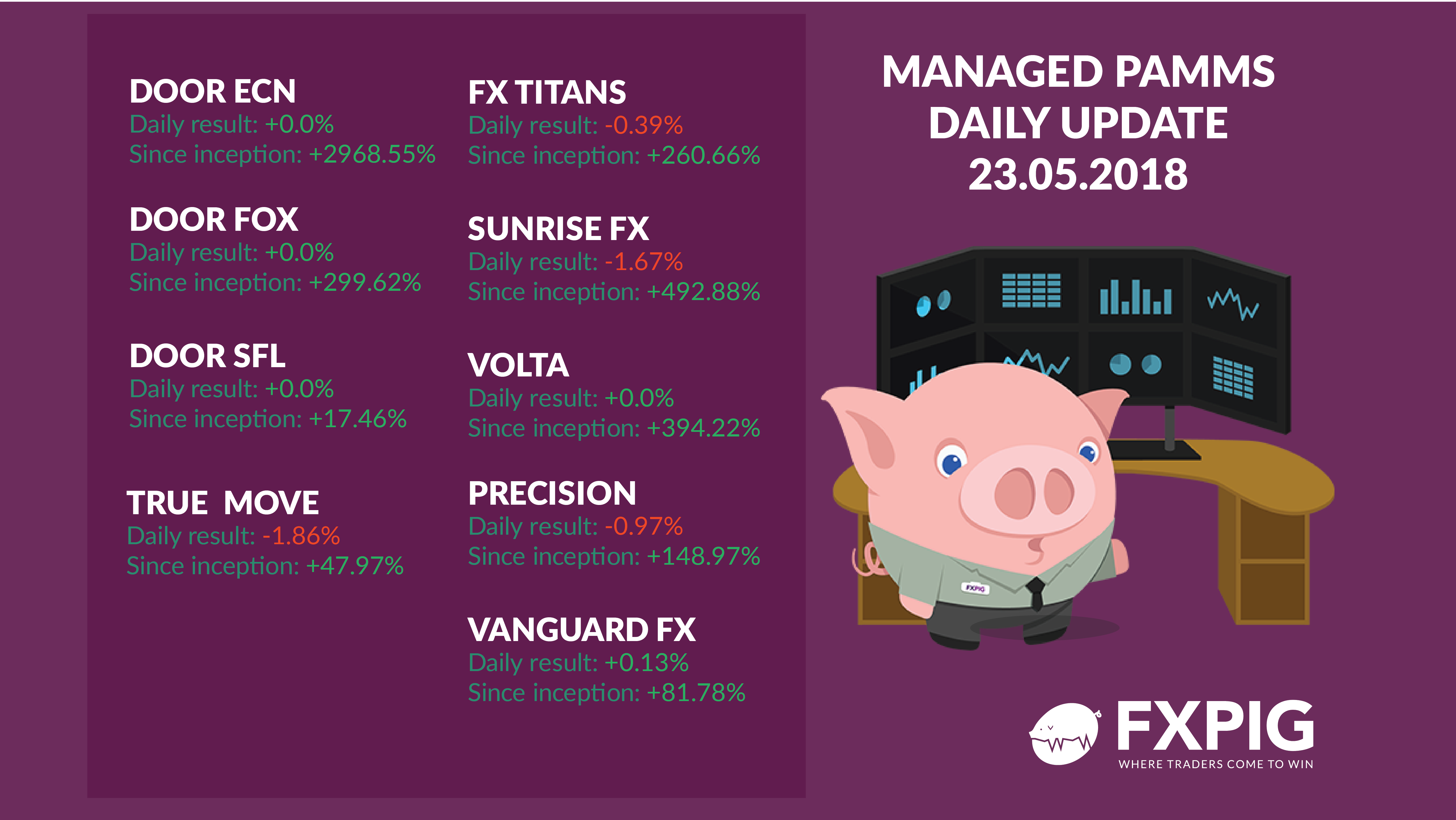 FOREX_Managed-FX-accounts_daily-results_FXPIG