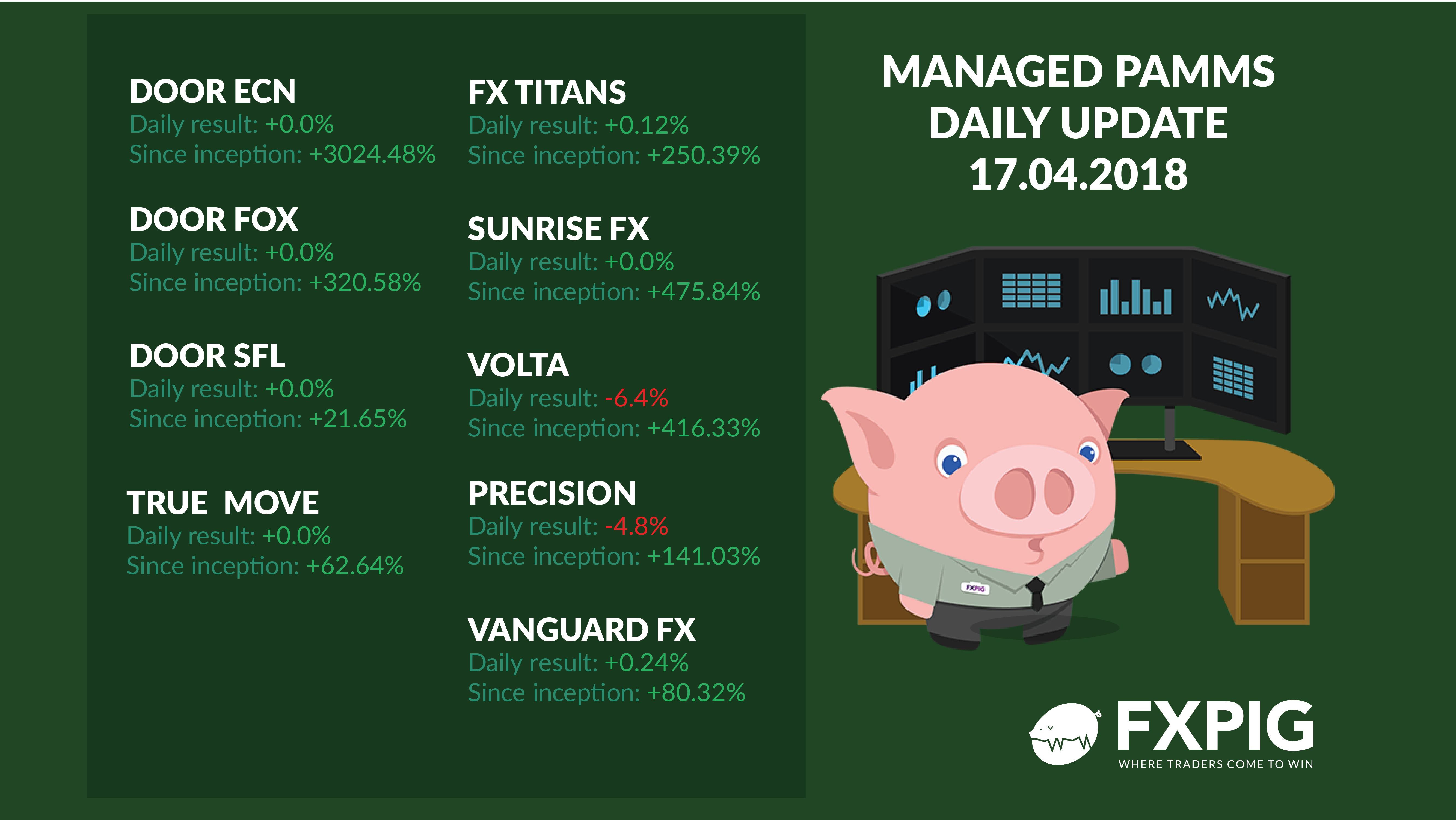 FOREX_daily-updates_FXPIG