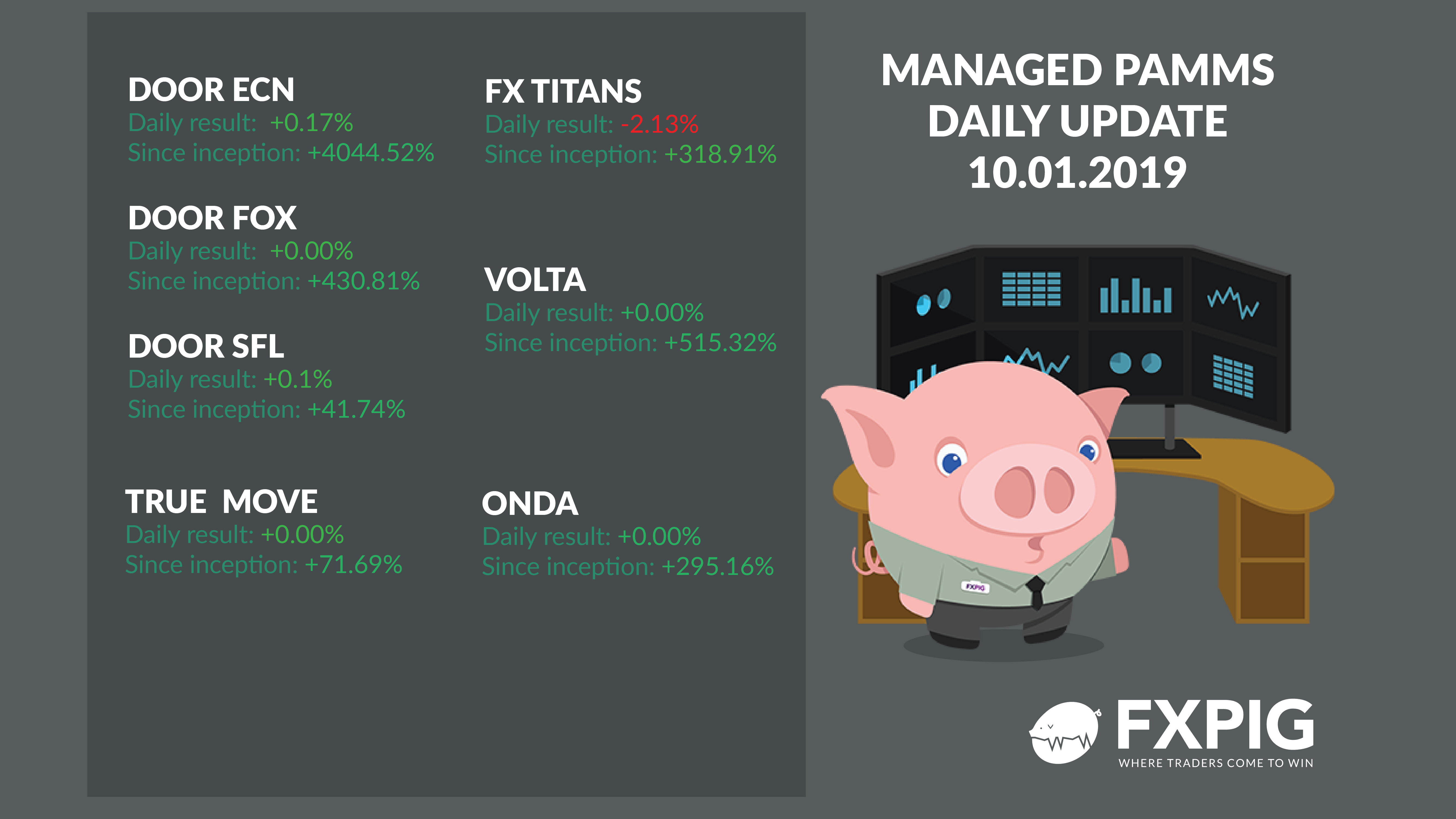 Forex_Trading_Fx_Trader_FXPIG_PAMMS_MANAGED_ACCOUNTS_PROFIT_10.01.2019