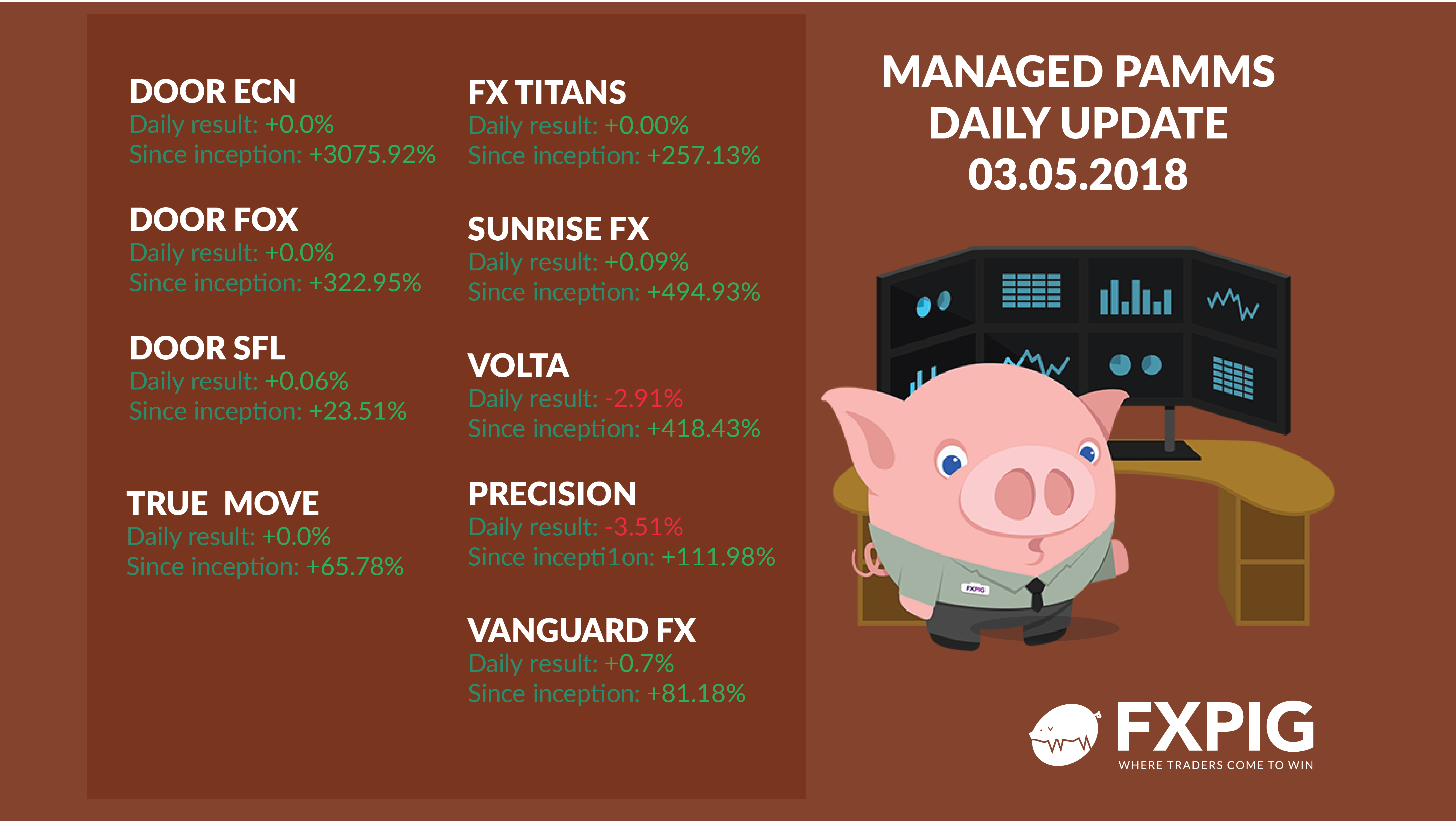 FOREX_Daily-pamms-update-third-of-may-2018_FXPIG