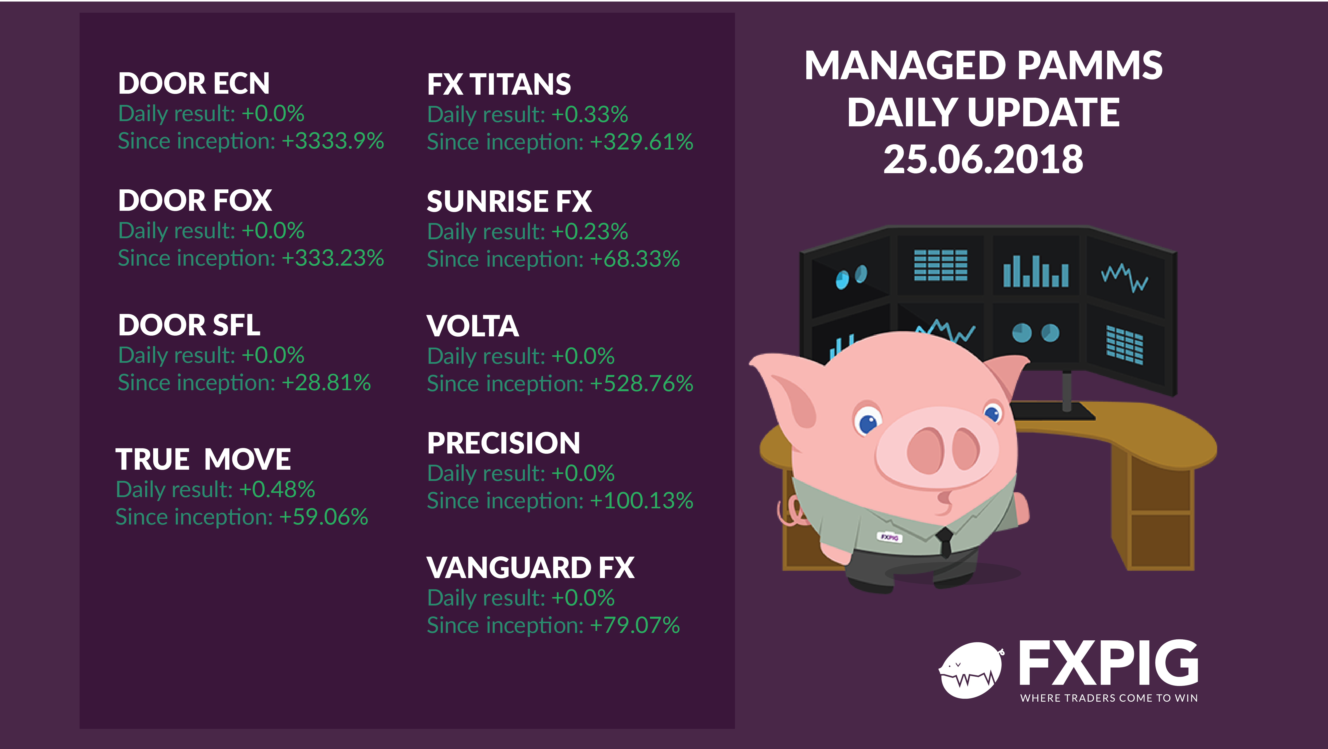 FOREX_Pamms-daily-results-25-06-2018_FXPIG