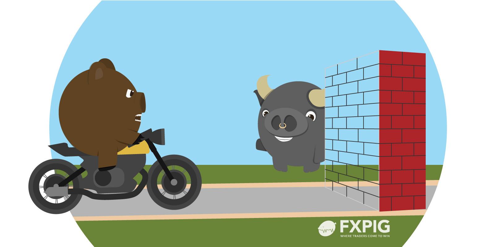 Bulls_bears-TechTargets_FXPIG_Forex