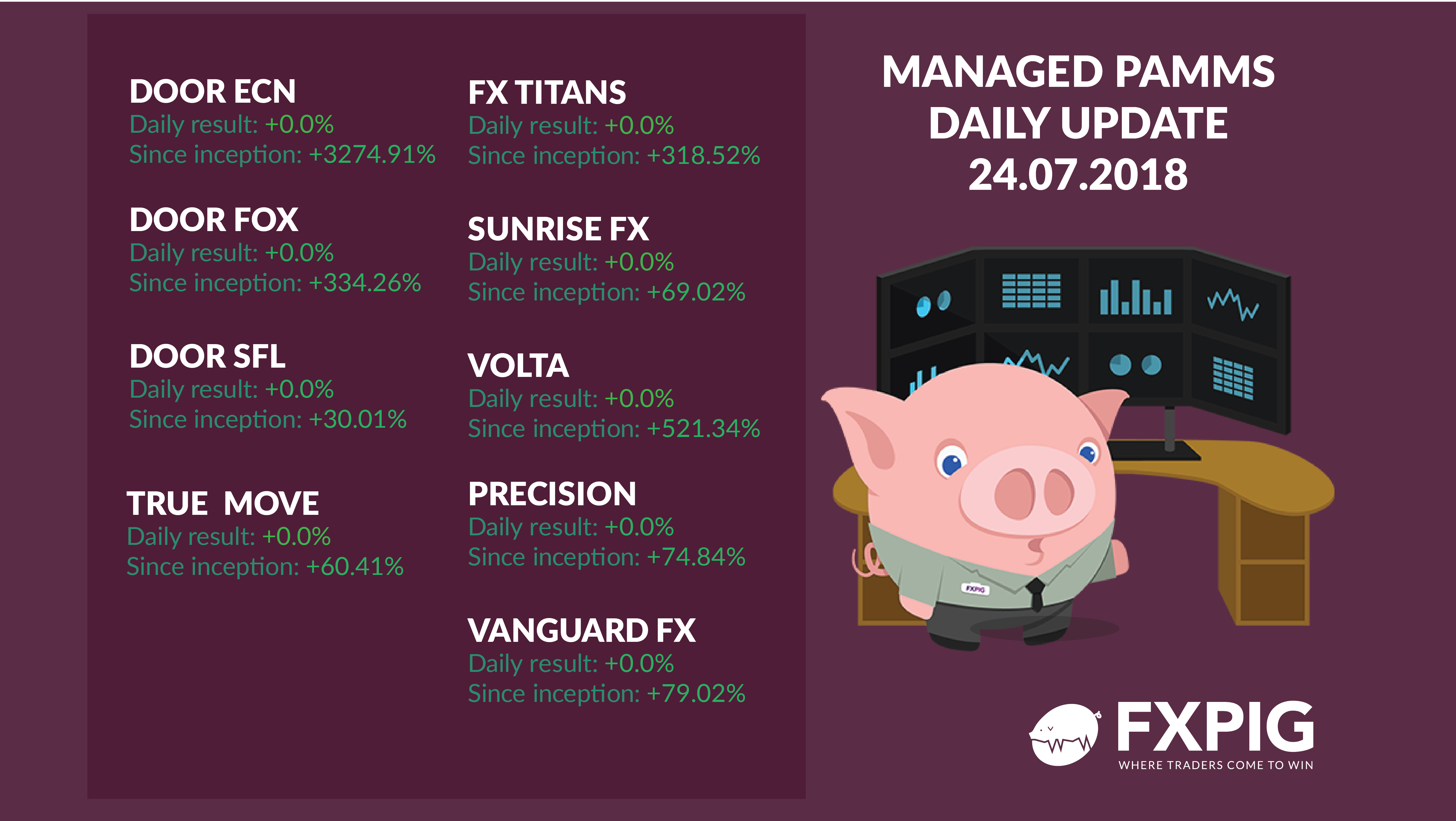 FOREX_managed-daily-accounds2407_FXPIG