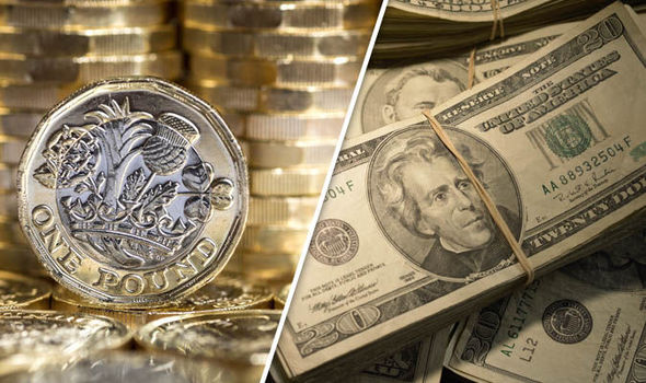 Forex_GBPUSD-bull-in-full-control-eyes-ahead-of-US-data