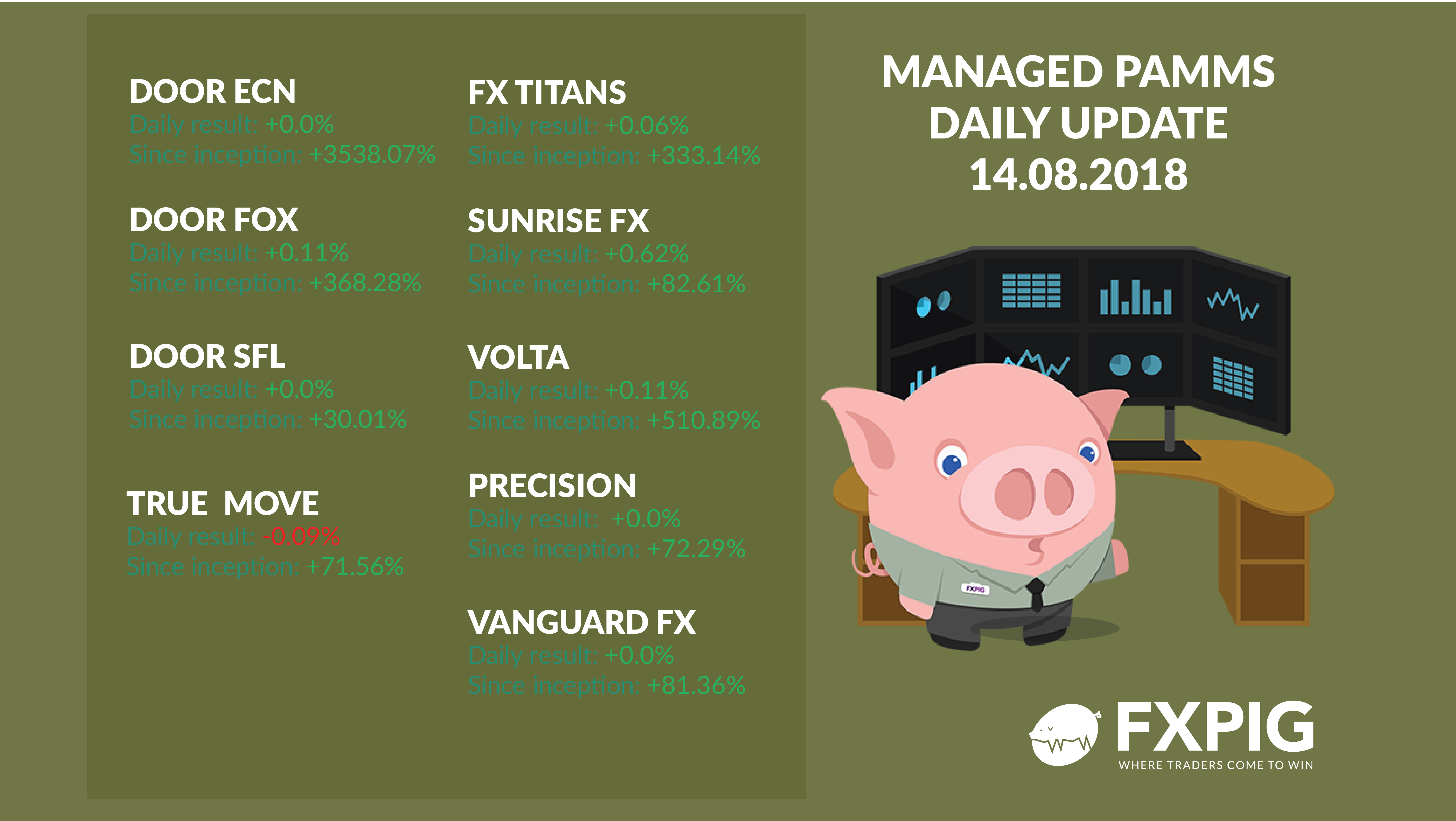 FOREX_managed-daily-accounts1408_FXPIG