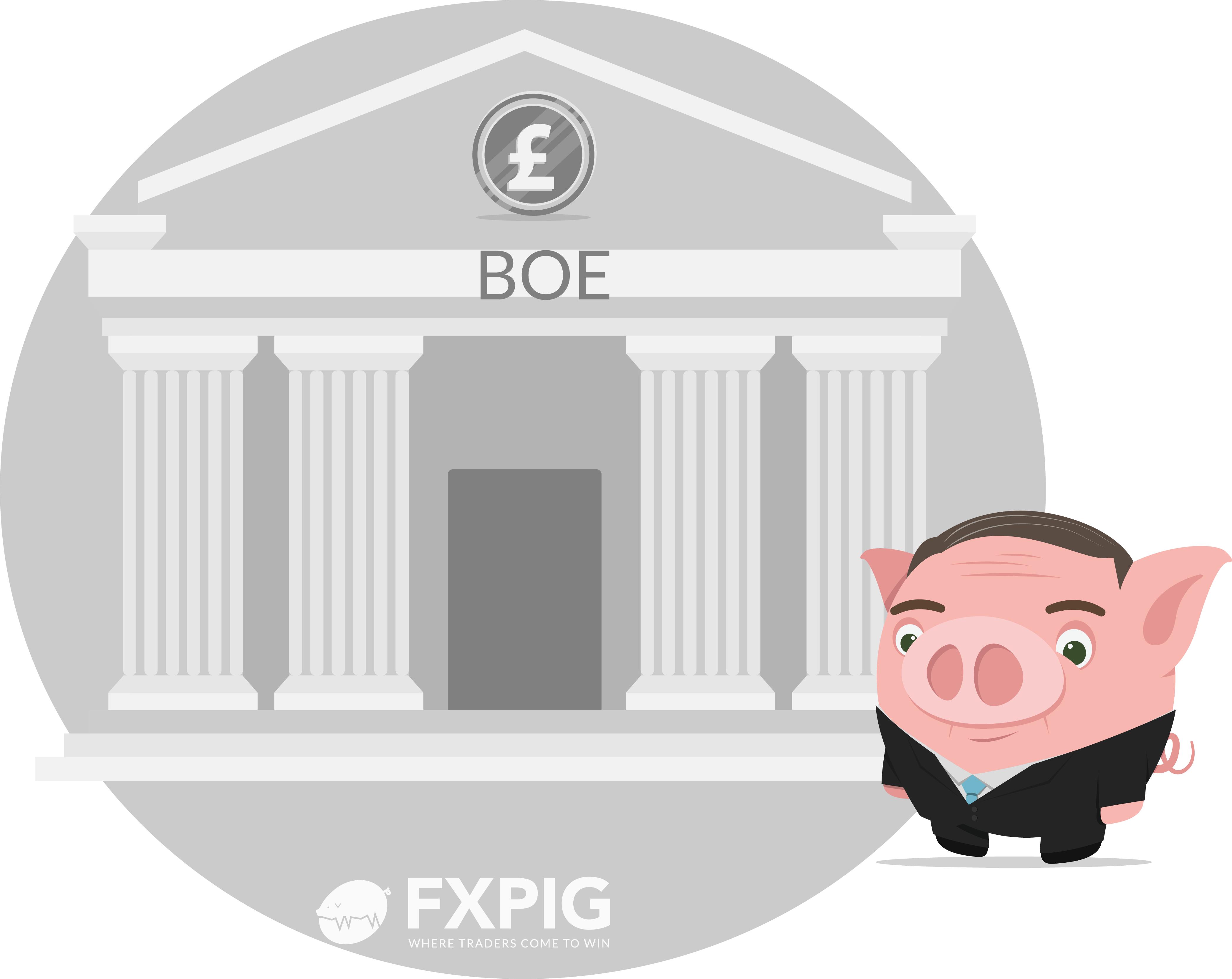 FOREX_BOE-Brexit-Uncertainty_FXPIG