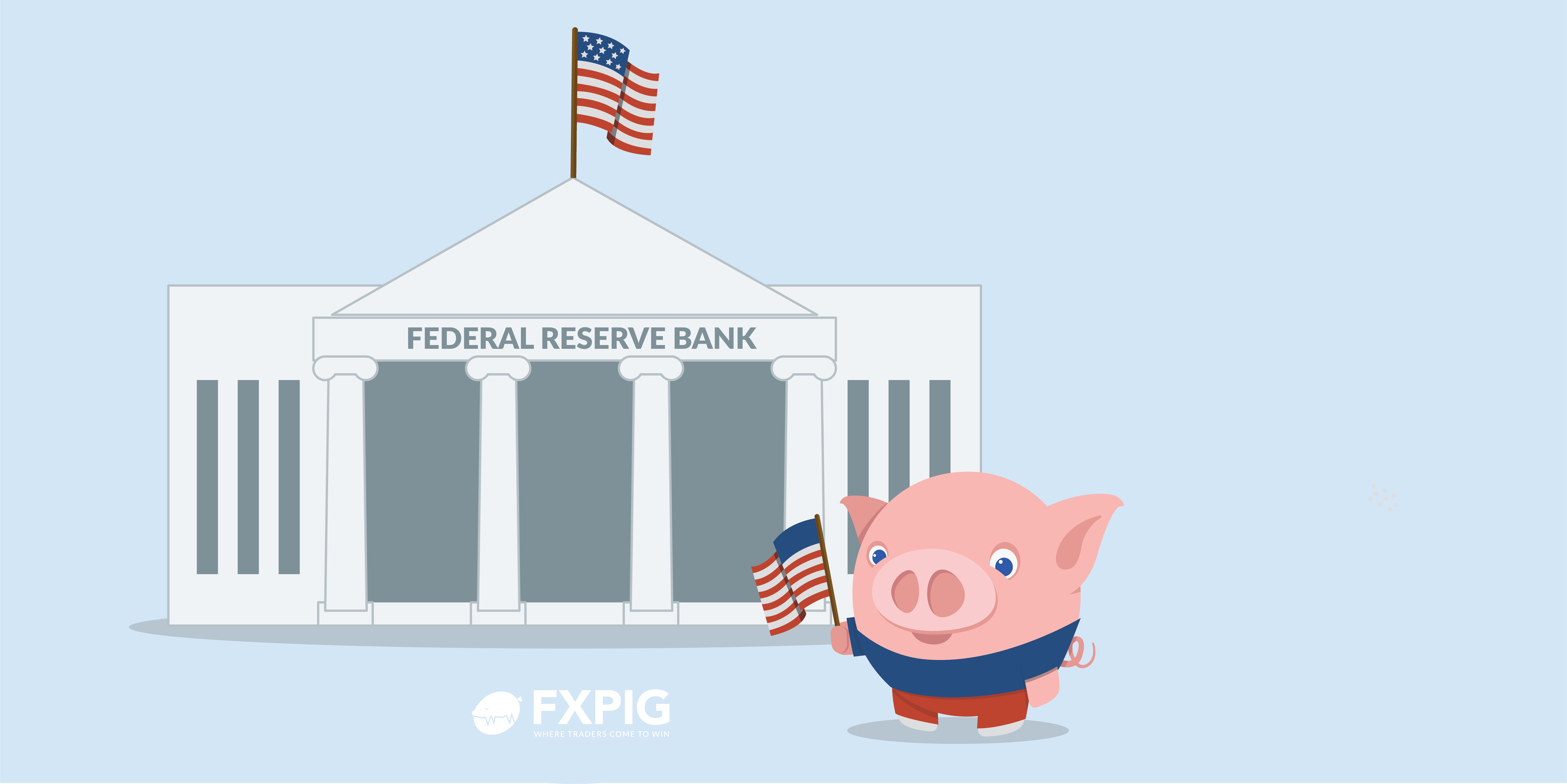 FOREX_FED-Powell-supporting-stability_FXPIG