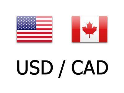 USDCAD_dips-after-US-Inflation_FXPIG