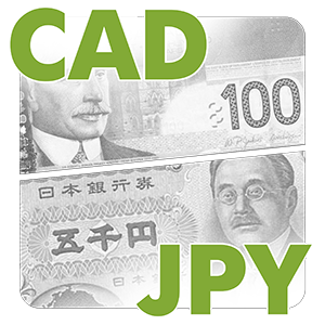 FOREX_cadjpy-softens_FXPIG
