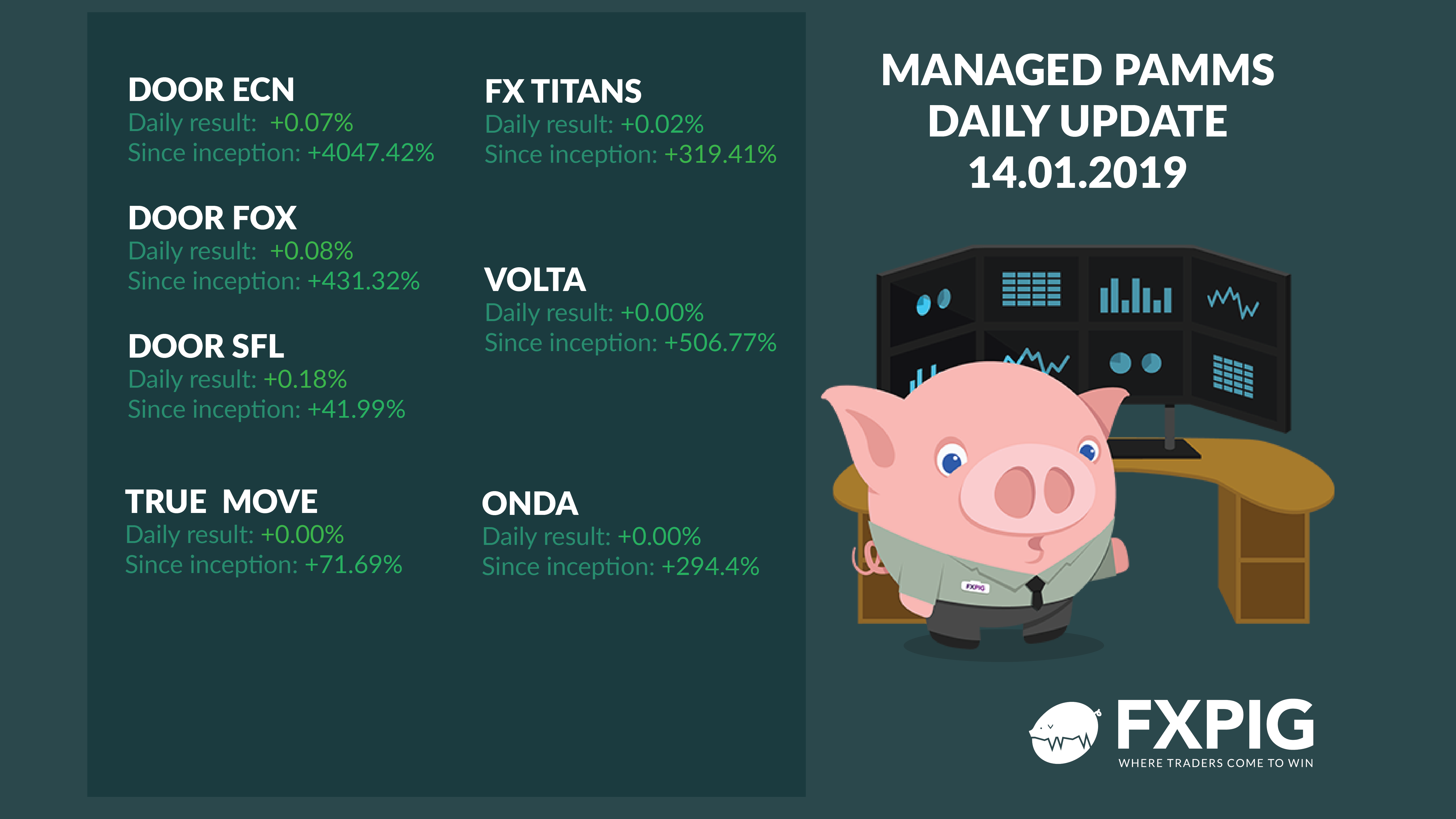 Forex_Trading_Fx_Trader_FXPIG_PAMMS_MANAGED_ACCOUNTS_PROFIT_14.01.2019