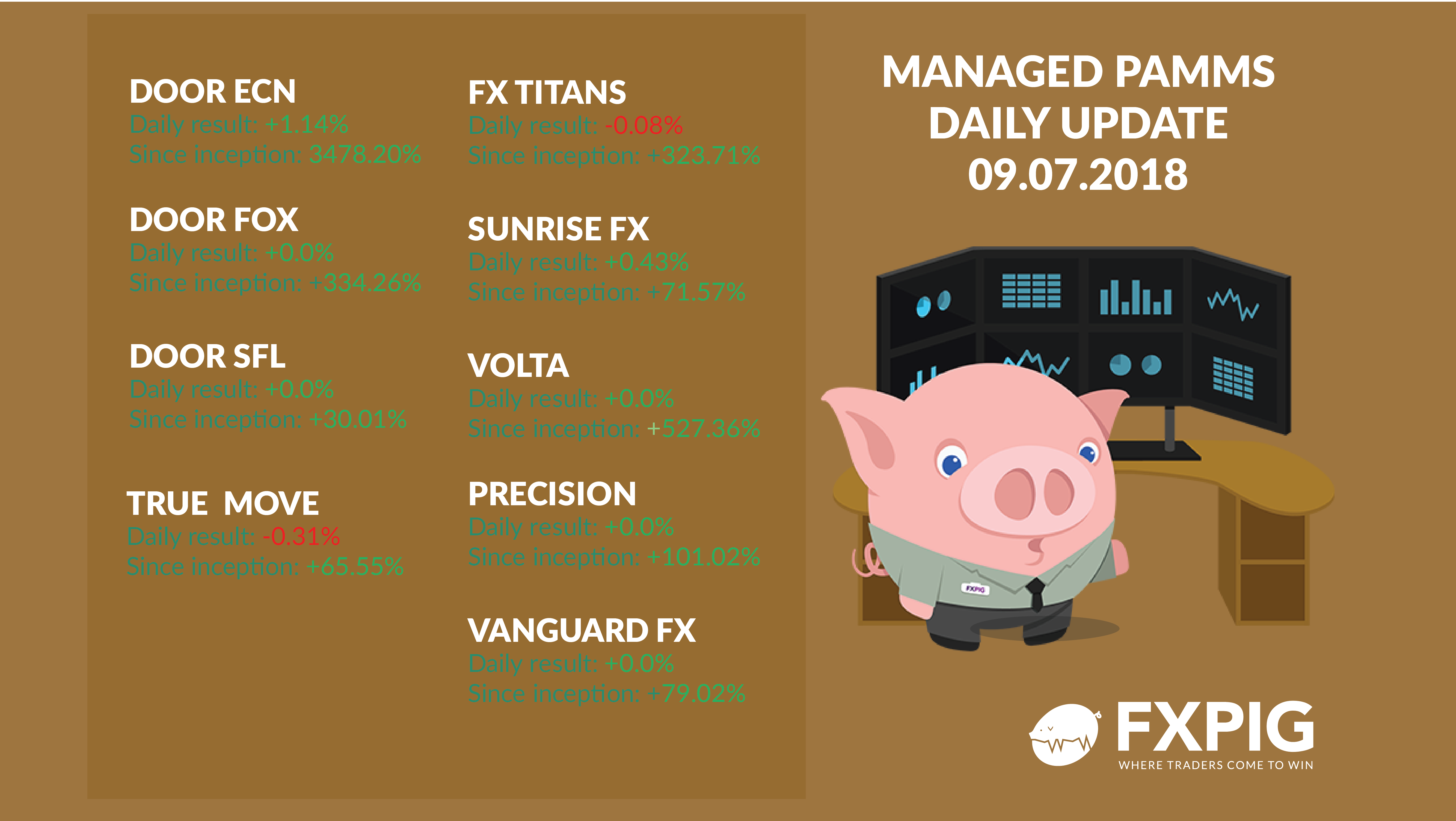 FOREX_Daily-managed-accounts0907_FXPIG