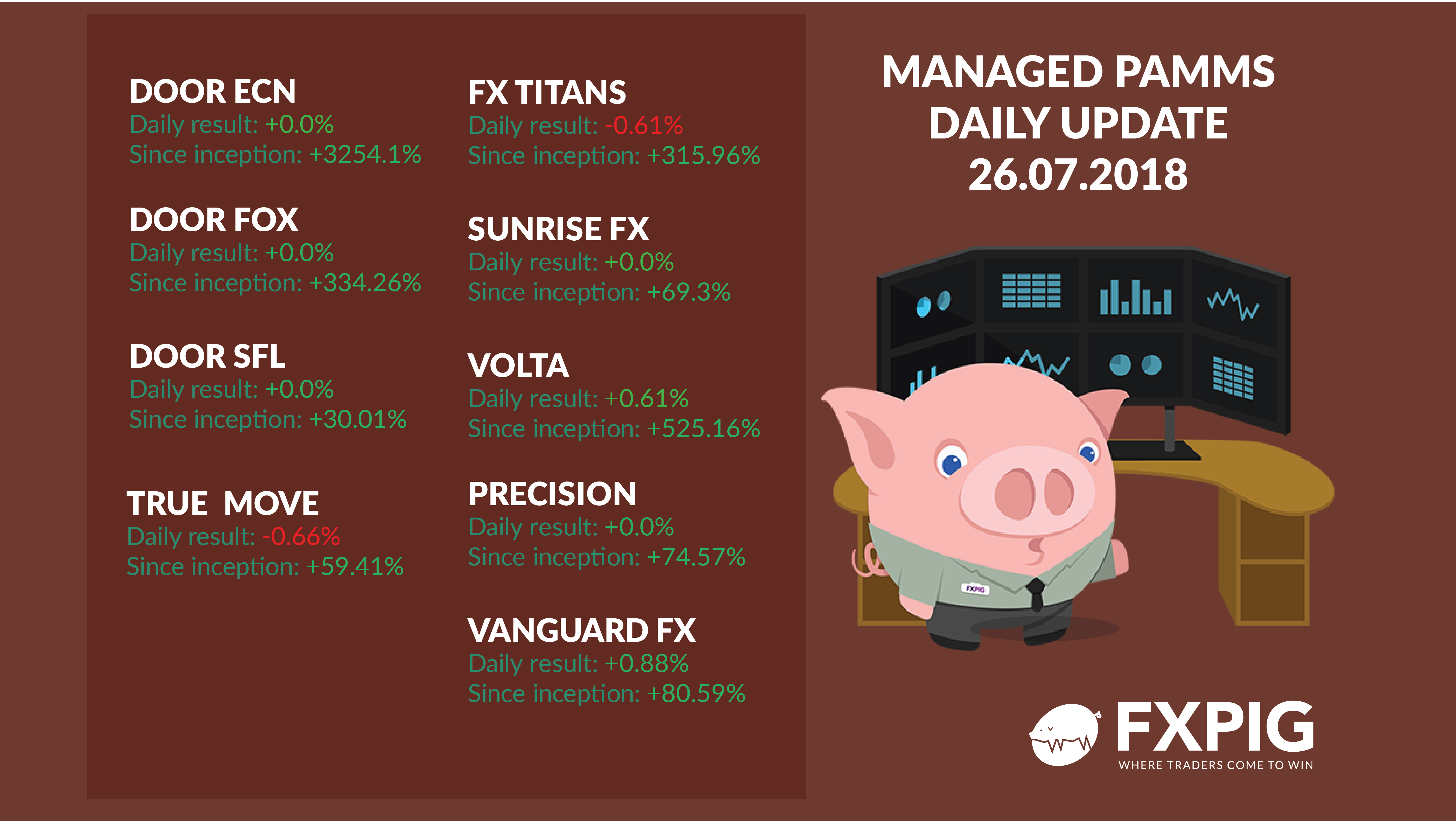 FOREX_managed-daily-accounts2607_FXPIG