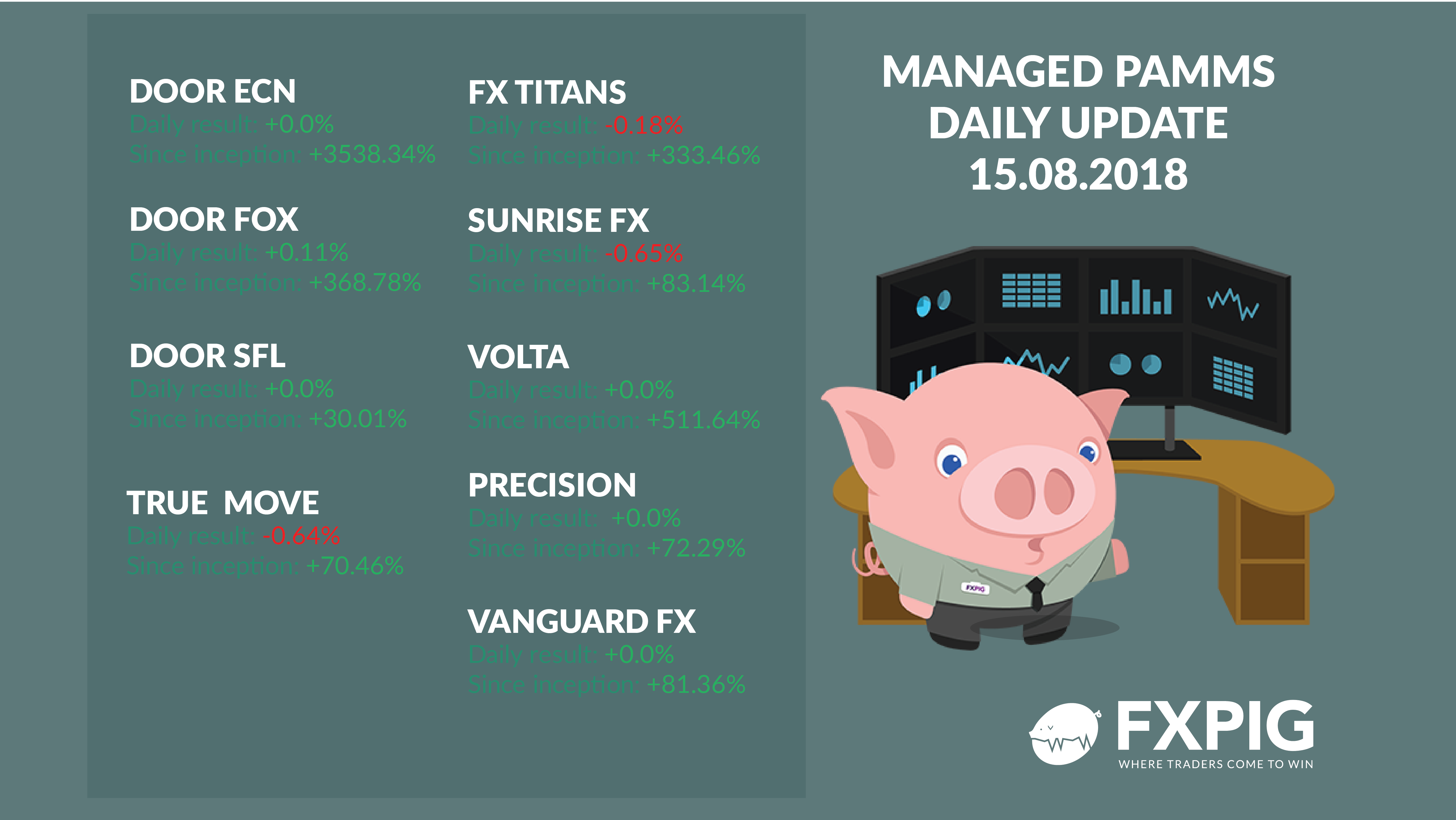 FOREX_managed-daily-update1508_FXPIG