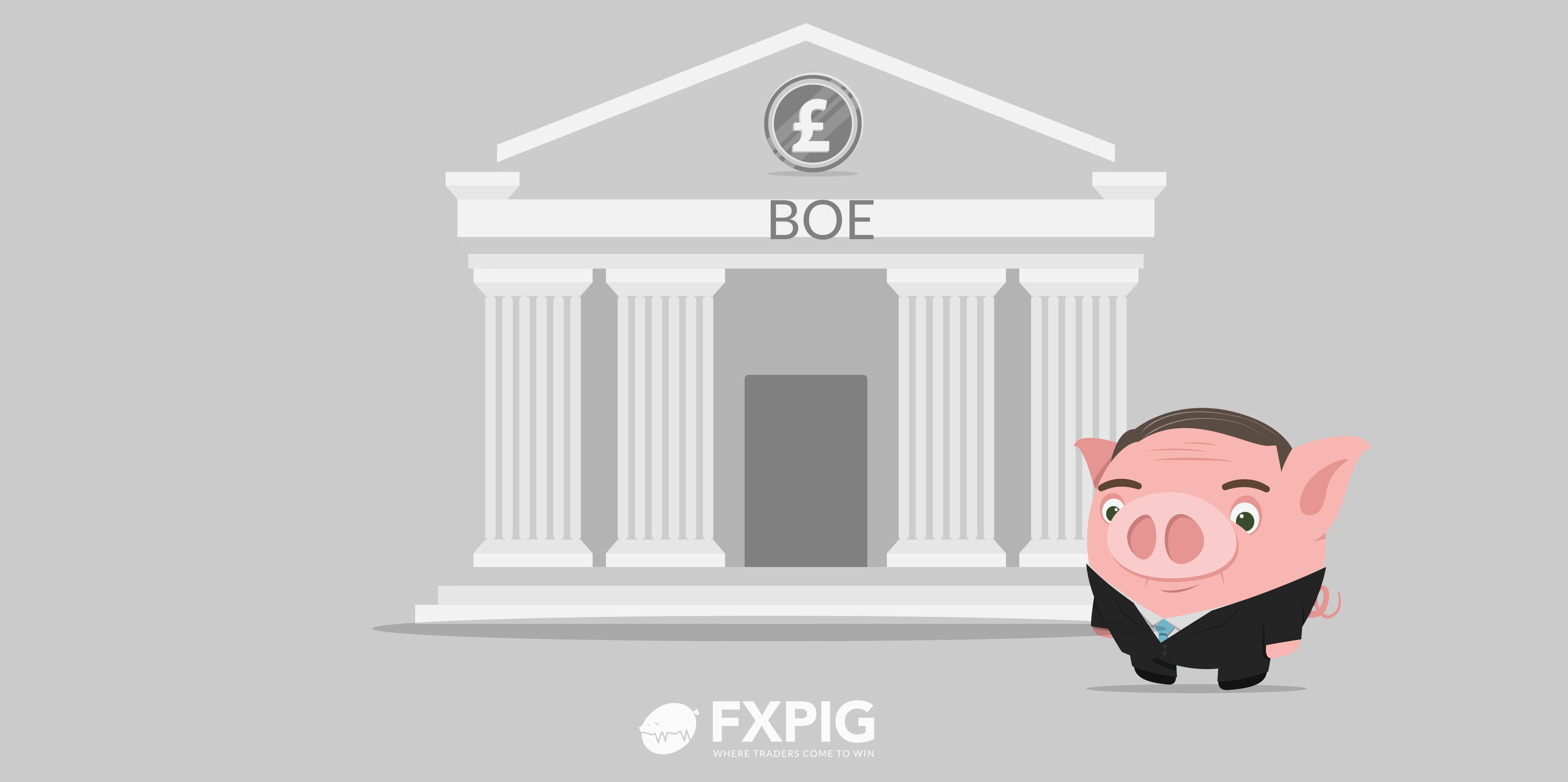 BoE_tenreyro_interest-rates_Forex_FXPIG