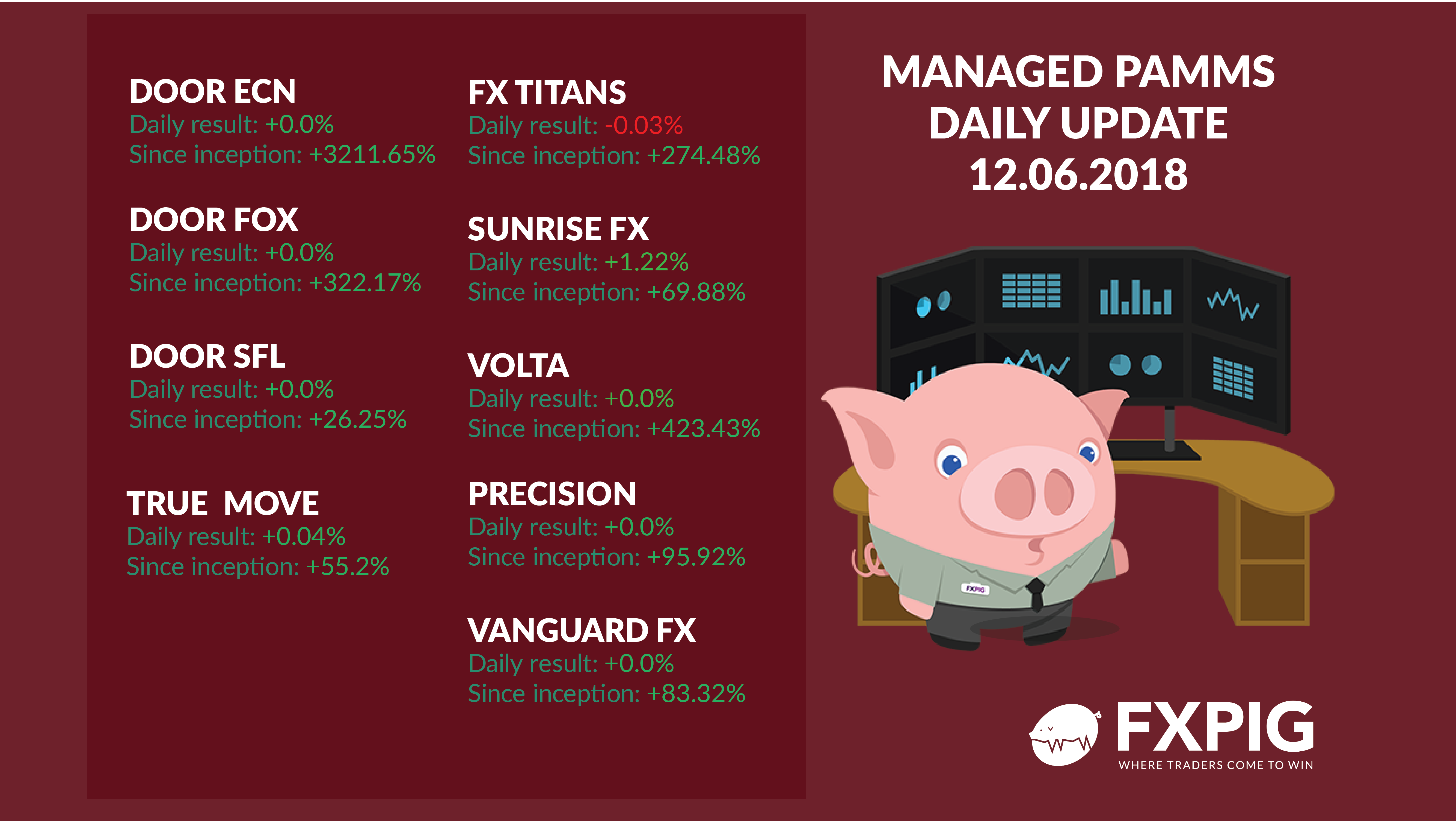 FOREX_managed-daily-accounts1206_FXPIG