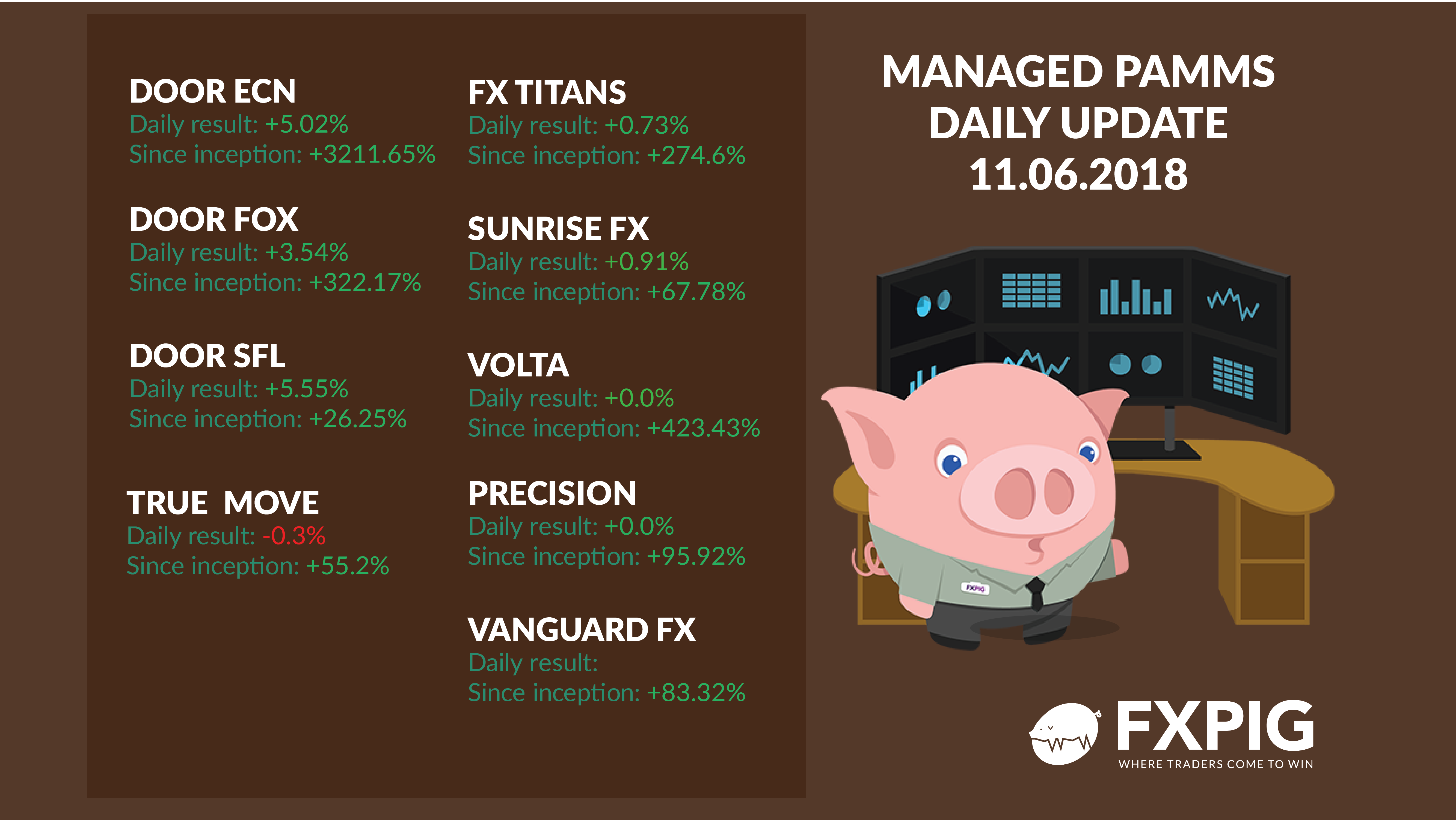 FOREX_managed-daily-accounts1106_FXPIG