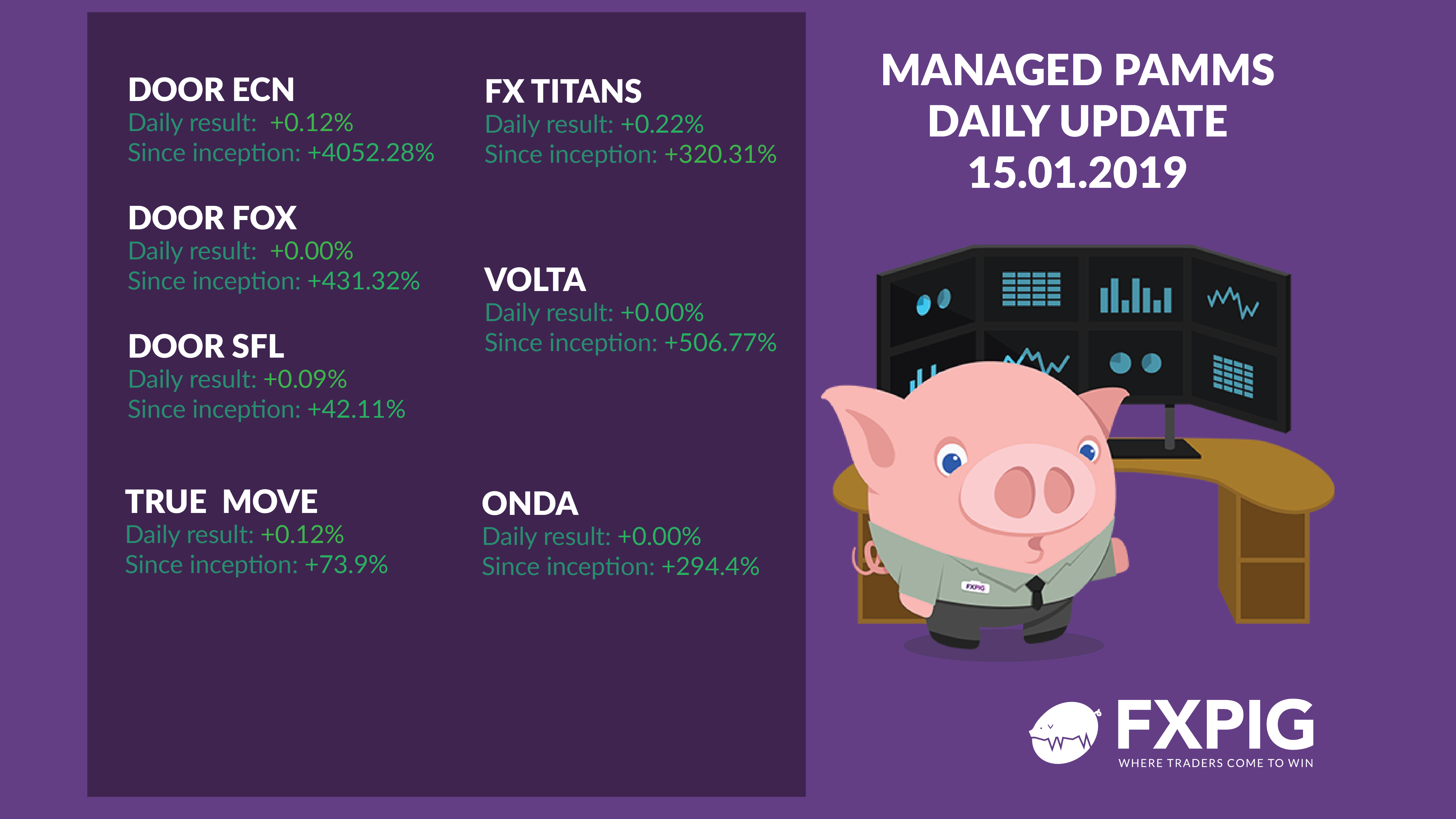 Forex_Trading_Fx_Trader_FXPIG_PAMMS_MANAGED_ACCOUNTS_PROFIT_15.01.2019