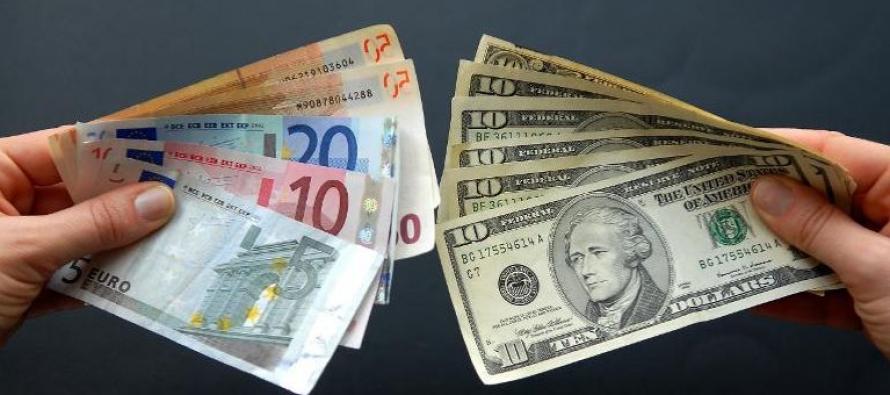 FOREX_USD-EUR_FXPIG